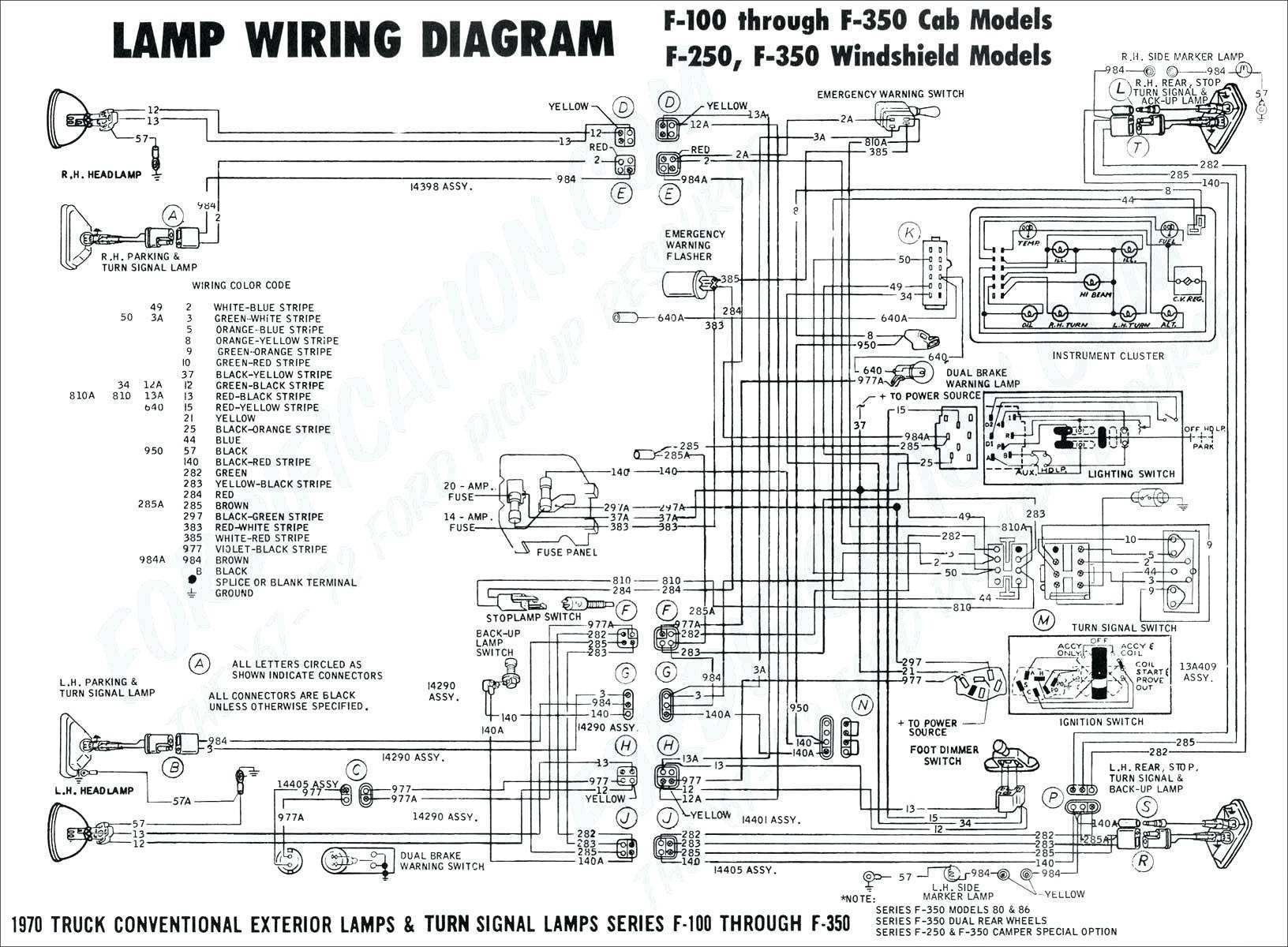 1974 Sportster Directional Light Wiring Diagram Rn 6122] Turn Signal Wiring Diagram Also Harley Ignition Of 1974 Sportster Directional Light Wiring Diagram