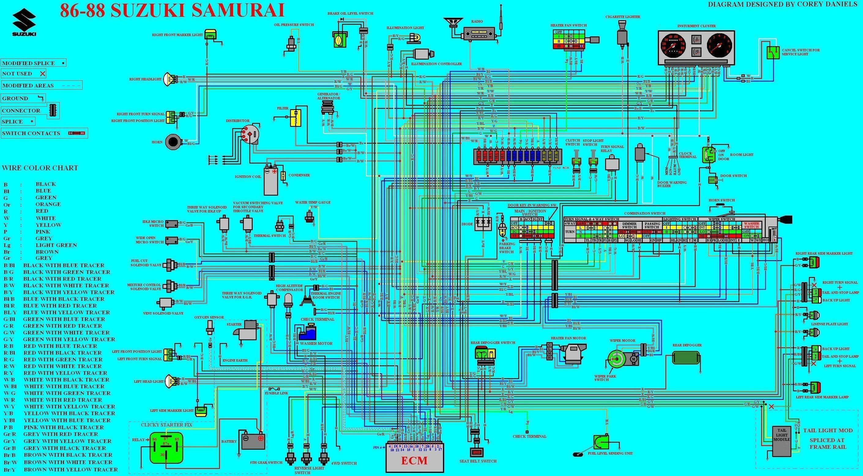 1988 Suzuki Samurai Alternator Wiring Suzuki Alternator Wiring Diagram Wiring Diagram Schematic Of 1988 Suzuki Samurai Alternator Wiring