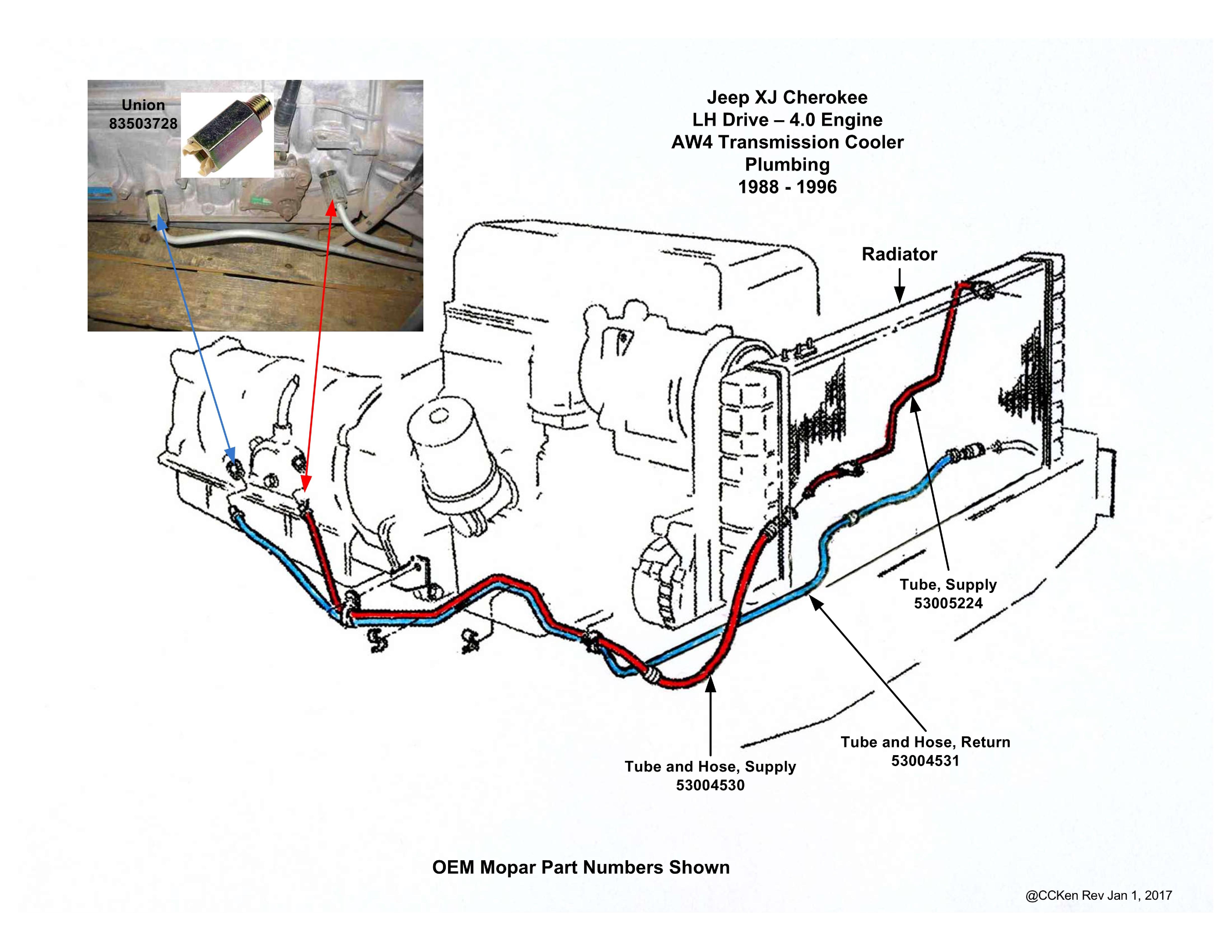 2003 Jeep Cherokee 4.7 Hydraulic Fan Wiring Diagram Zg 7065] Jeep Cherokee Cooling System Parts 87 Jeep Of 2003 Jeep Cherokee 4.7 Hydraulic Fan Wiring Diagram
