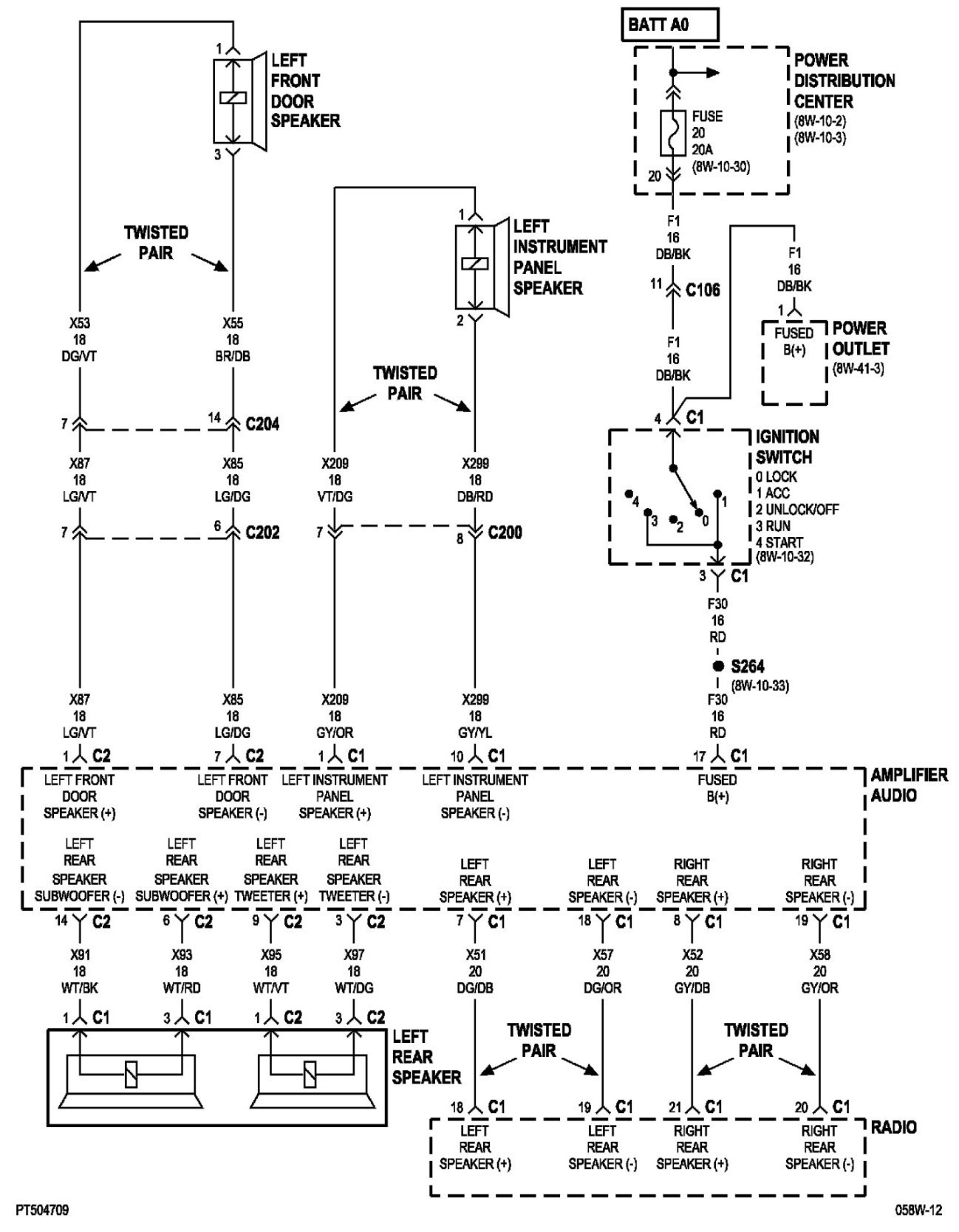2005 Chrysler town and Country Instrument Cluster Wiring Diagrams Supercars Gallery Chrysler Radio Wiring Diagrams Of 2005 Chrysler town and Country Instrument Cluster Wiring Diagrams