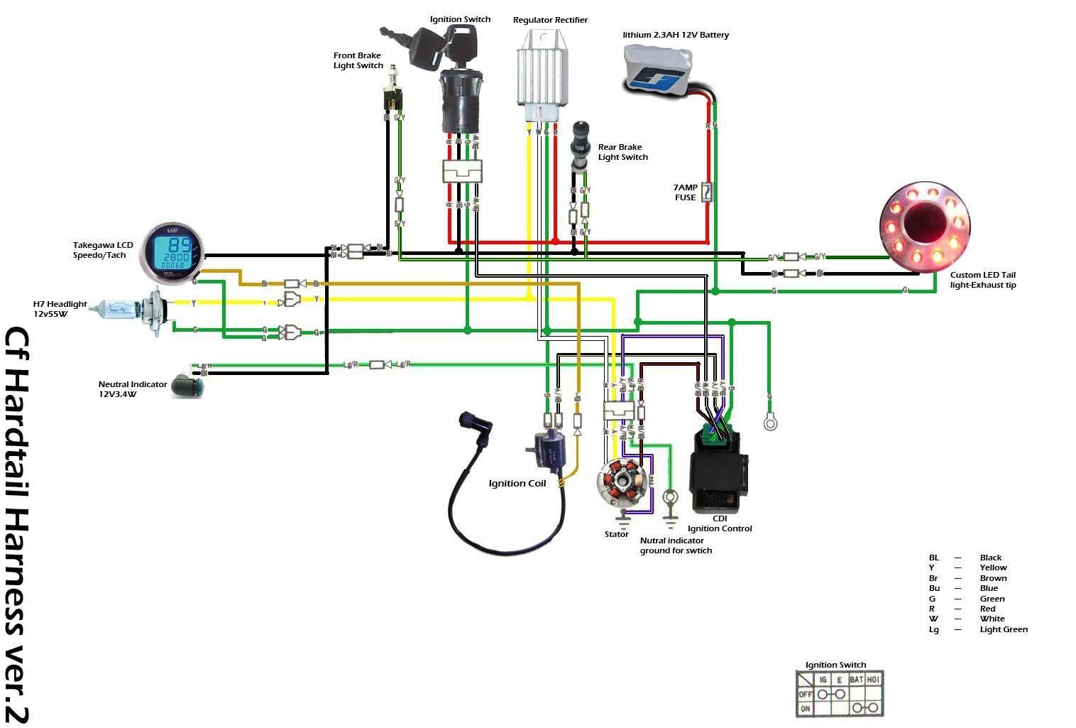 72cc Chinese atv/quad Wiring Schematic/diagram 110cc Basic Wiring Setup atvconnection atv Enthusiast Munity within 110cc Chinese atv Of 72cc Chinese atv/quad Wiring Schematic/diagram