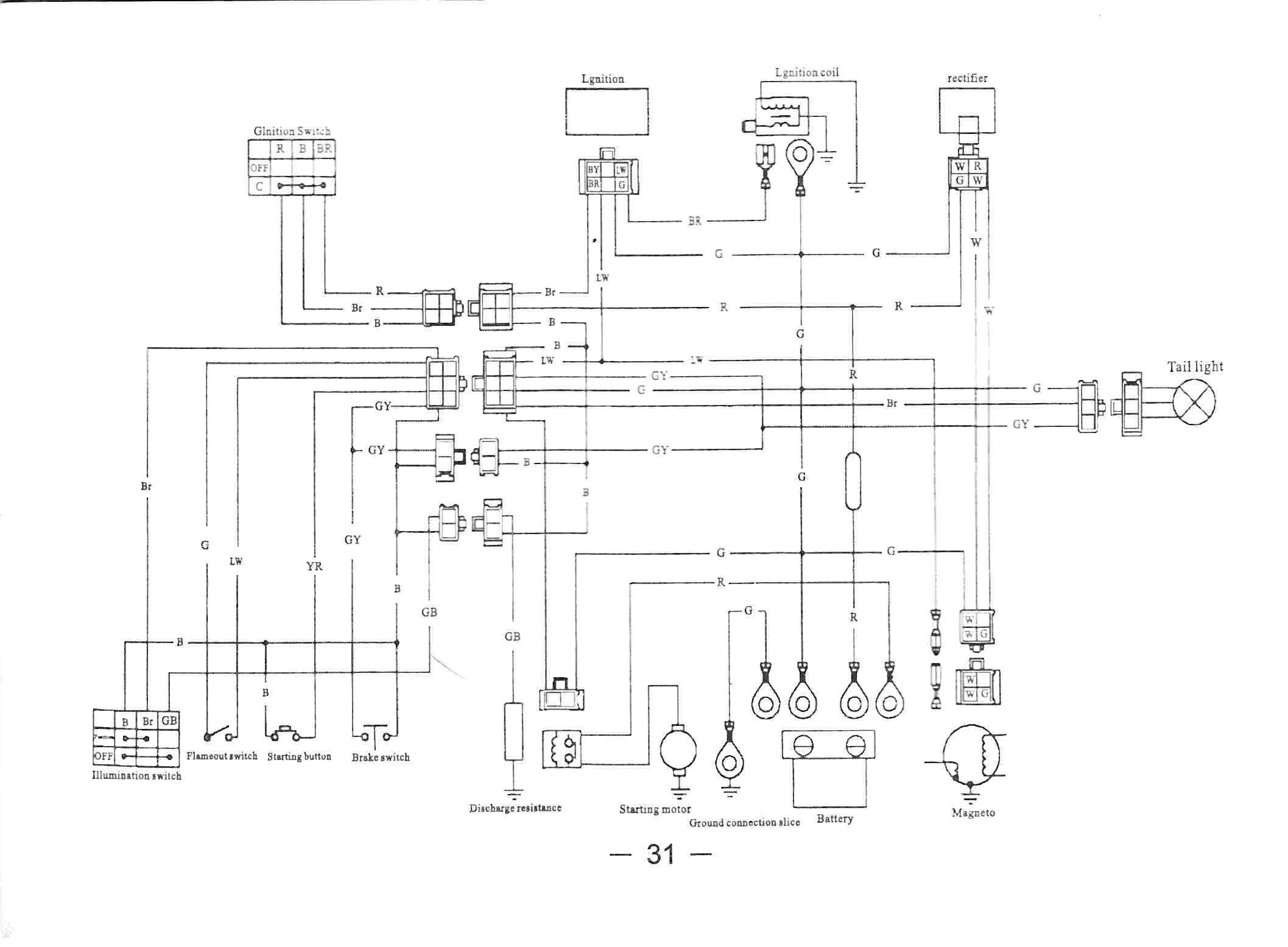 72cc Chinese atv/quad Wiring Schematic/diagram Collection Wiring Diagram for 110cc 4 Wheeler Sample Of 72cc Chinese atv/quad Wiring Schematic/diagram