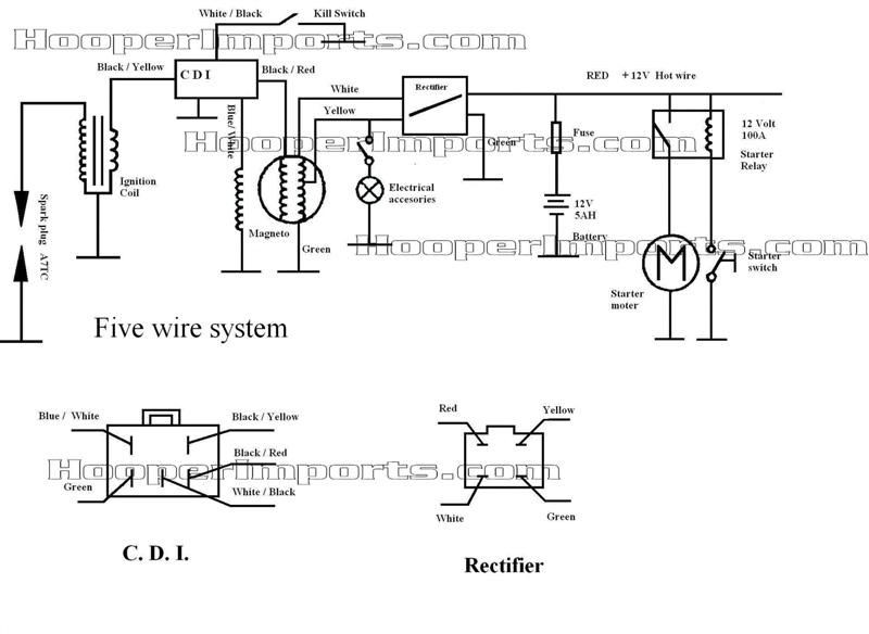 72cc Chinese atv/quad Wiring Schematic/diagram Hooper Imports Experts On Chinese Motorcycles and Parts Engines Of 72cc Chinese atv/quad Wiring Schematic/diagram