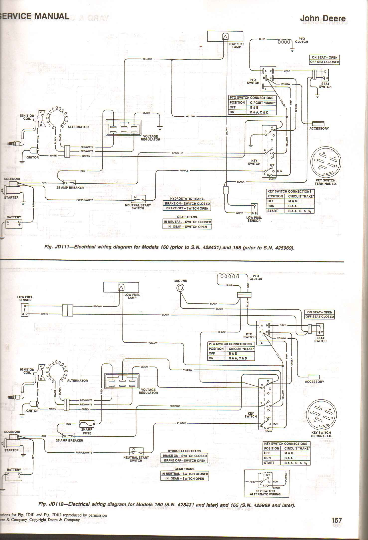 A Wiring Diagram for A 345 Jd Tractor Rk 2830] John Deere Tractor Wiring Schematics Schematic Wiring Of A Wiring Diagram for A 345 Jd Tractor
