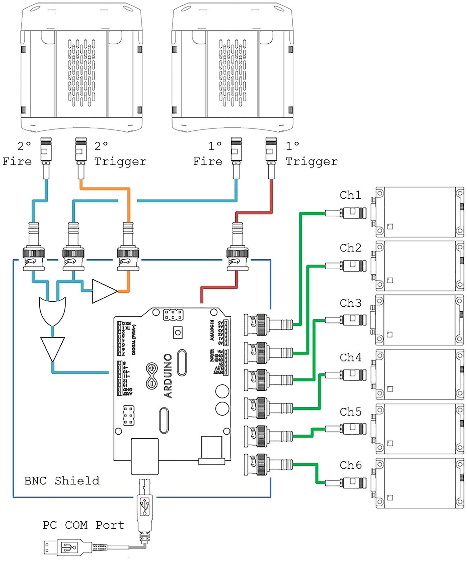 Arduino Circuit Diagram Maker