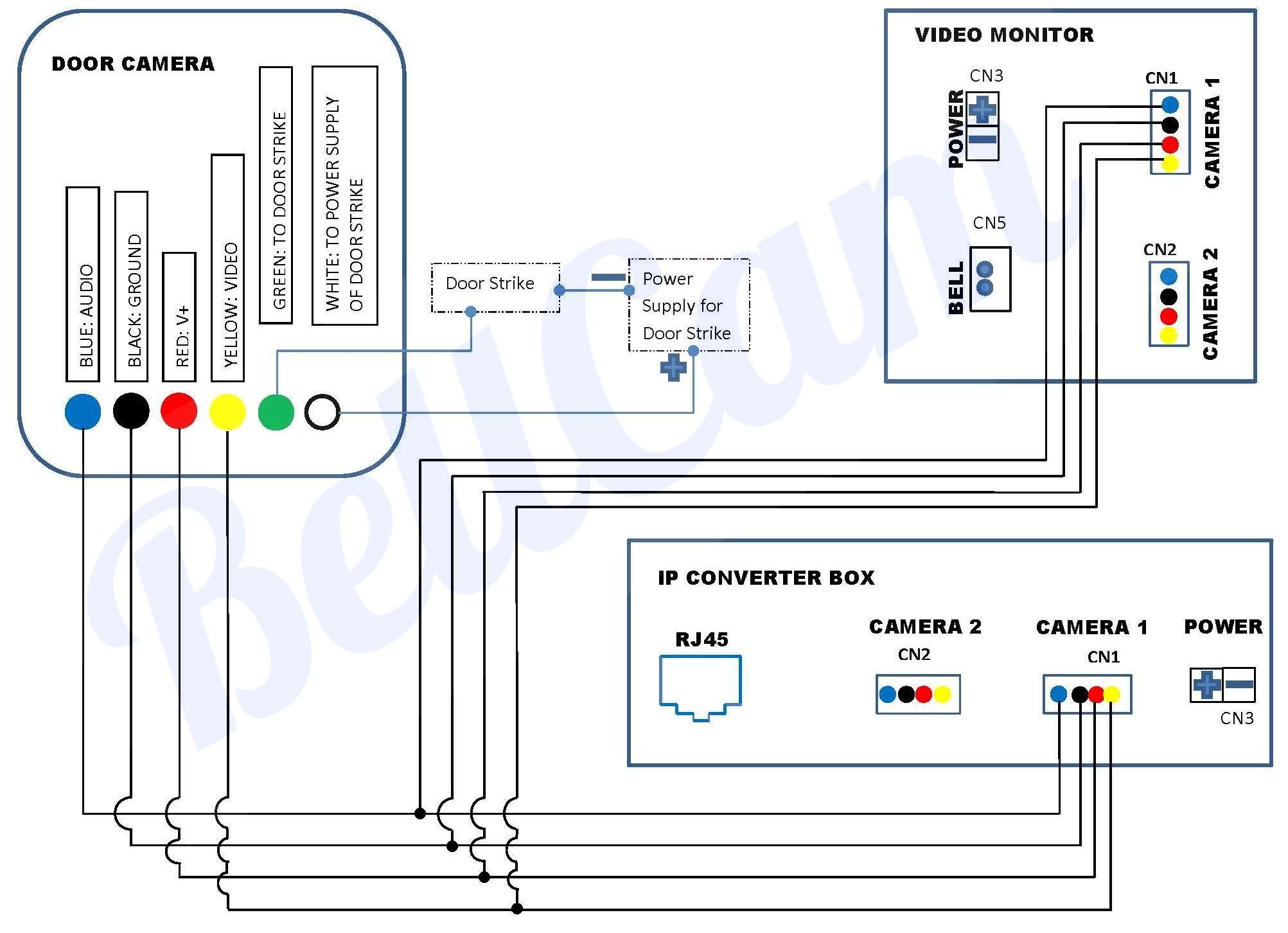 Bunker Hill Color Security Camera 95914 Wire Cololr Code Surveillance Camera Wire Color Diagram Wiring Diagram Of Bunker Hill Color Security Camera 95914 Wire Cololr Code