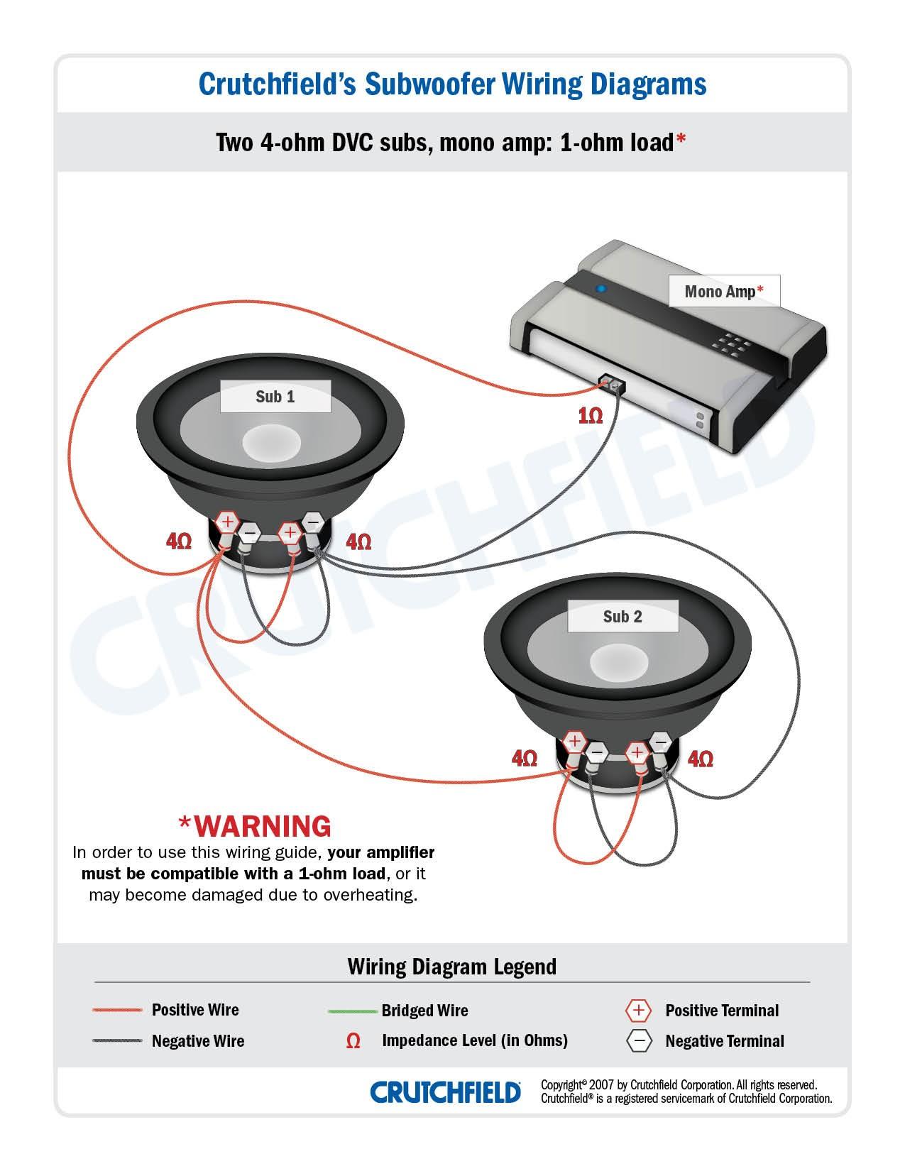 Car Stereo Amp Installation Diagram sound ordnance M350 1 Of Car Stereo Amp Installation Diagram