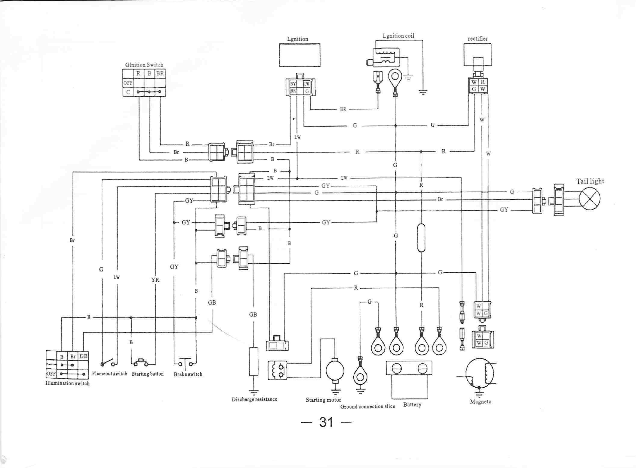 Chinese atv Wiring Schematic atv Wiring Harness Diagram Of Chinese atv Wiring Schematic