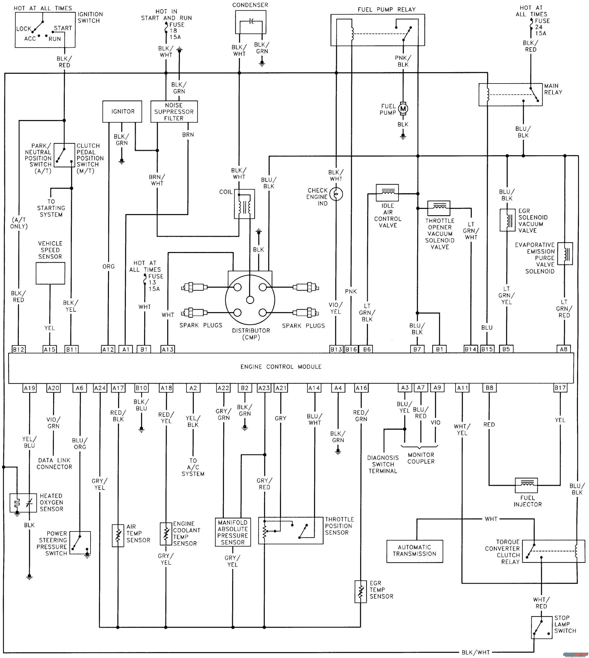 Clark Gts25mc forklift Wiring Diagram Clark forklift Ignition Switch Wiring Diagram Collection Of Clark Gts25mc forklift Wiring Diagram