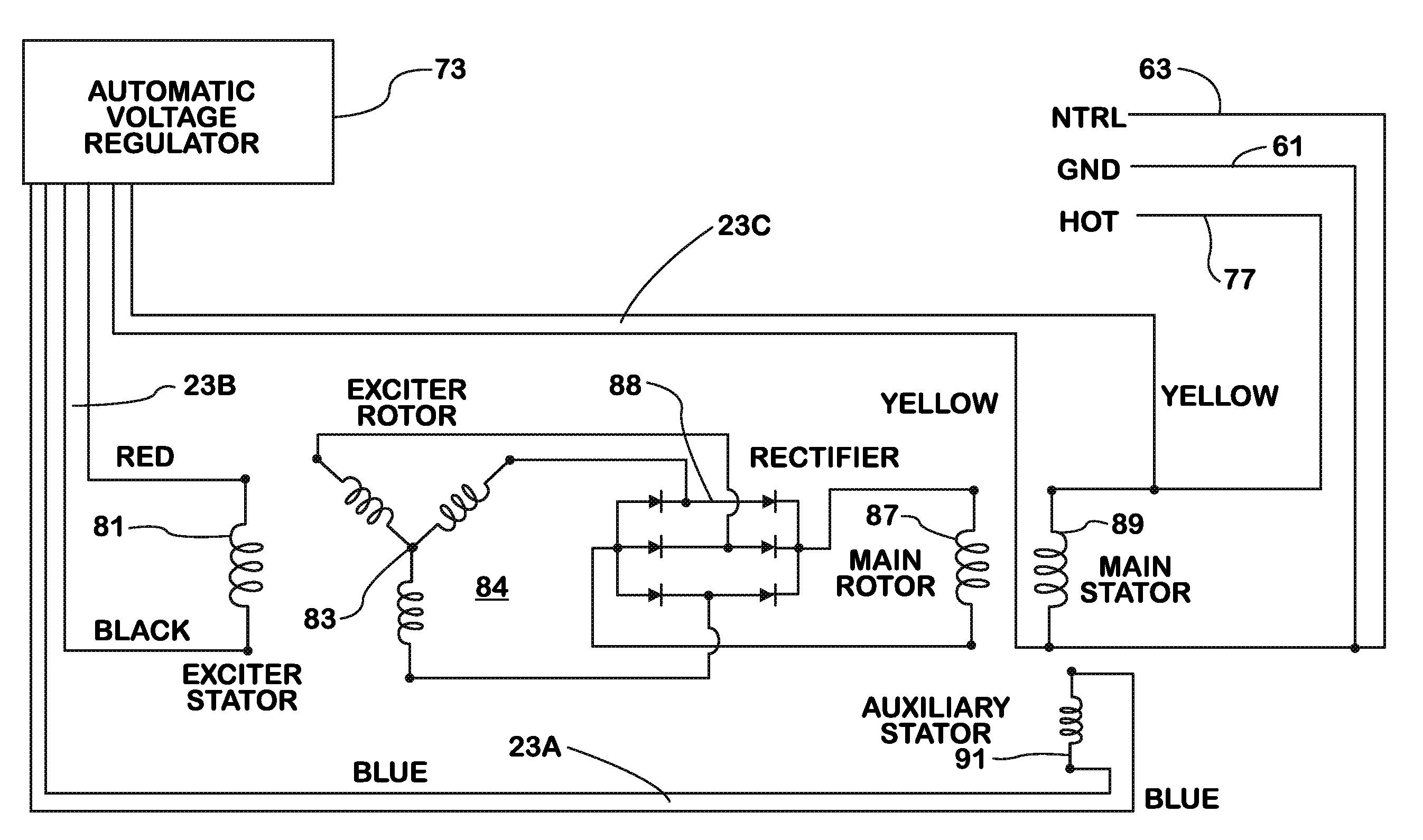 Club Car Voltage Regulator Installation New Mitsubishi Generator Wiring Diagram Diagram Of Club Car Voltage Regulator Installation