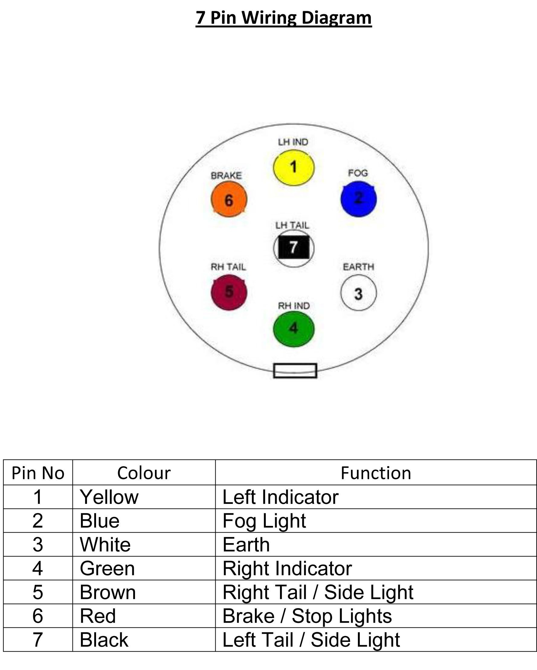 Color Codes for Trailer Brakes 12 Clever 12s Wiring Diagram Caravan References with Images Of Color Codes for Trailer Brakes