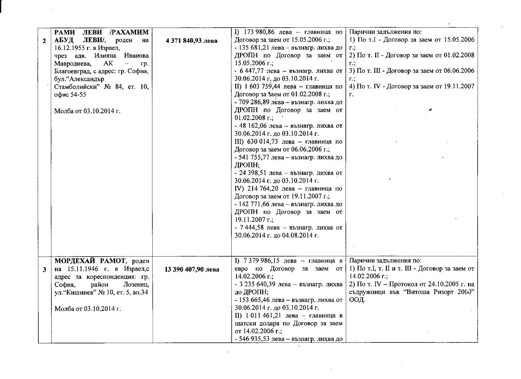 датчик уровня воды на Ne555 схема D0?еприети вз Of датчик уровня воды на Ne555 схема