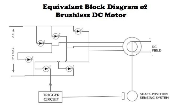 Dt80bl Brushless Motor Wiring Diagram Equivalent Block Diagram Of Brushless Dc Motor Electrical Engineering 123 Of Dt80bl Brushless Motor Wiring Diagram