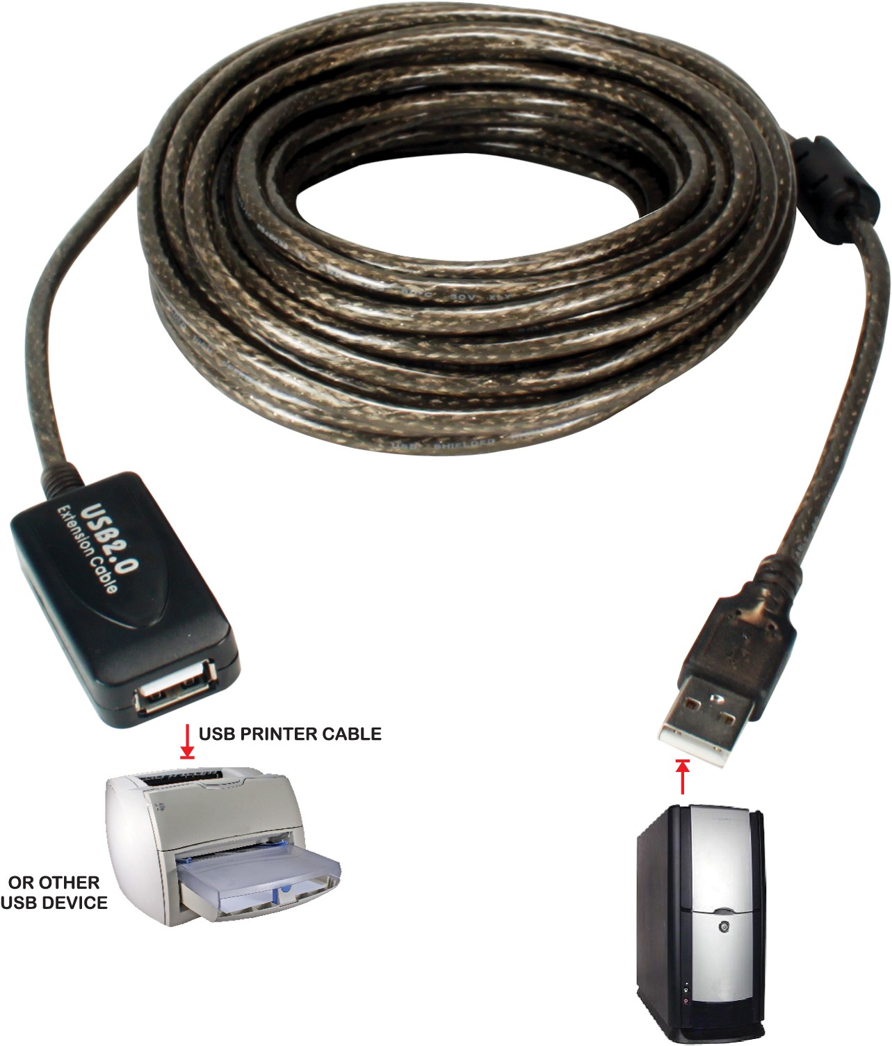 Esata/usb 2.0 to Usb 2.0 Wiring Schematic Qvs Usb 2 0 and 1 1 Pci Cards Of Esata/usb 2.0 to Usb 2.0 Wiring Schematic