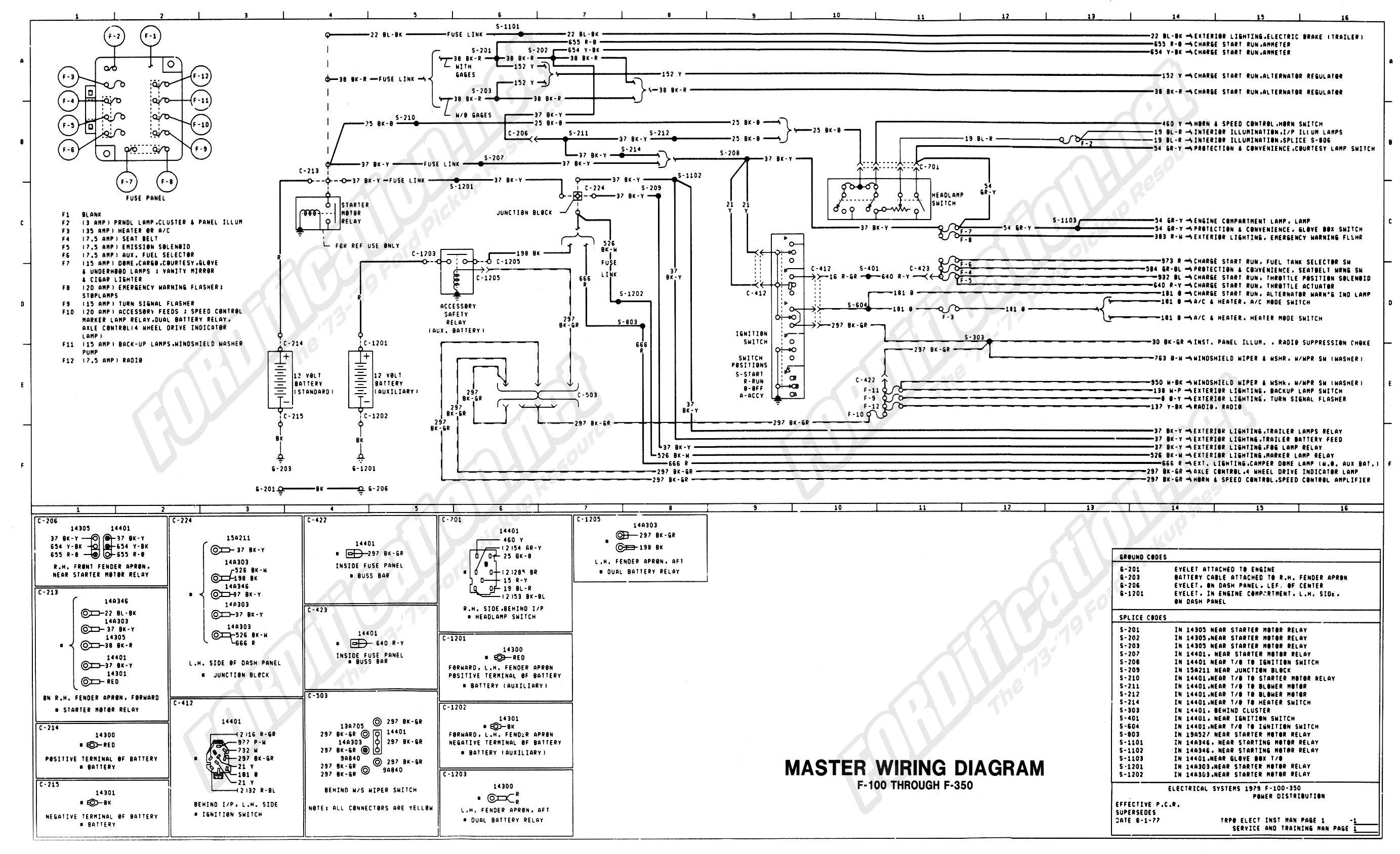 1973 1979 Ford Truck Wiring Diagrams & Schematics