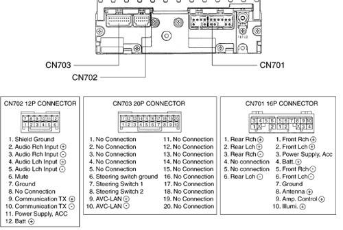 Fijitsu Ten 135000-9152a151 Diagram Fujitsu Wiring Diagram Wiring Diagram and Schematic Diagram Of Fijitsu Ten 135000-9152a151 Diagram