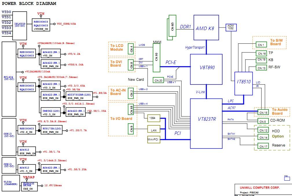 Fujitsu Ctm5020 Monitor Schematics Diagrams Fujitsu Amilo A1667g A3667g Schematic P50ca0 – Laptop Schematic Of Fujitsu Ctm5020 Monitor Schematics Diagrams