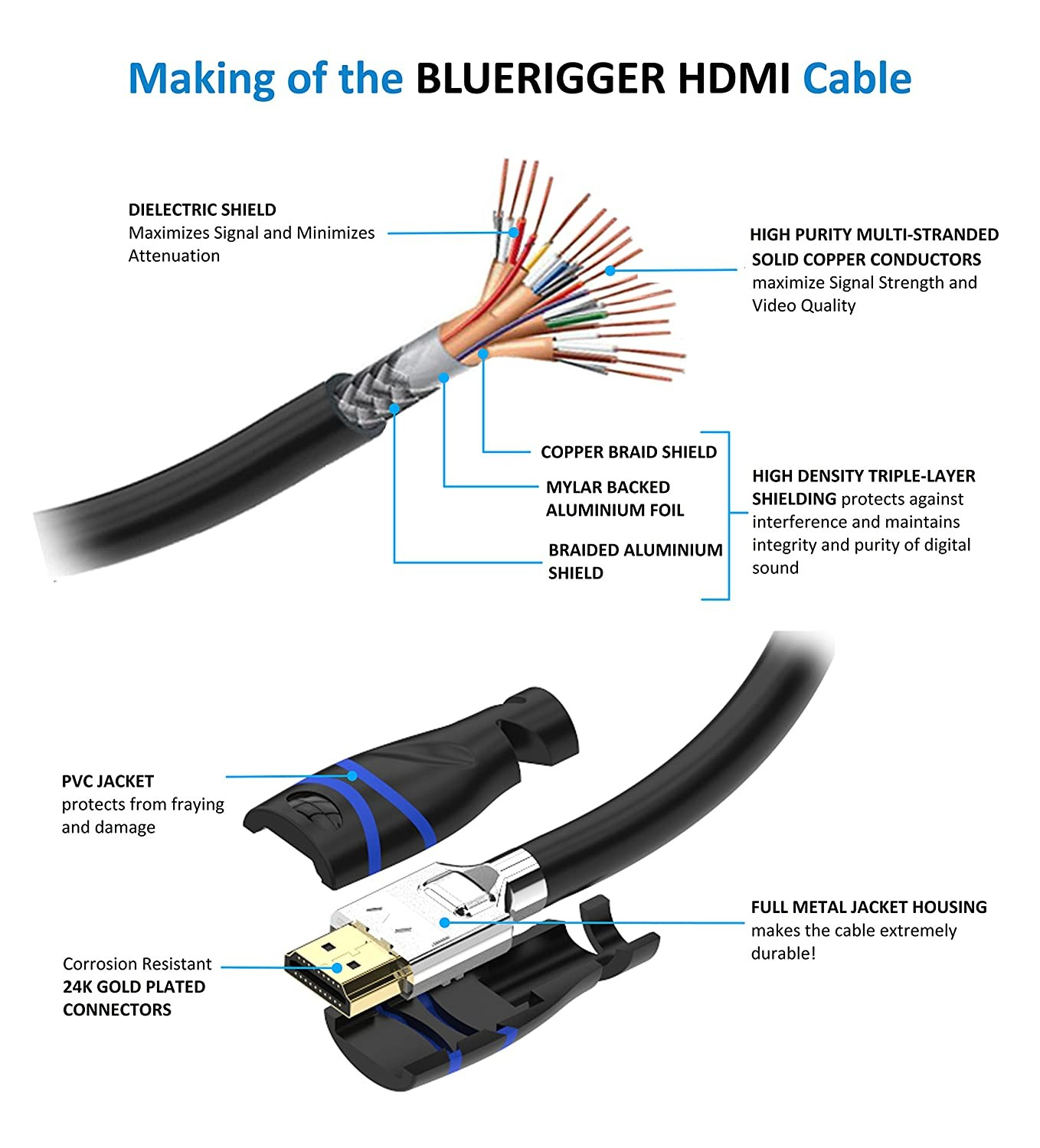 Hdmi to Rca Converter Wiring Diagram 2ccf109 Wiring Diagram for Hdmi to Rca Plugs Of Hdmi to Rca Converter Wiring Diagram