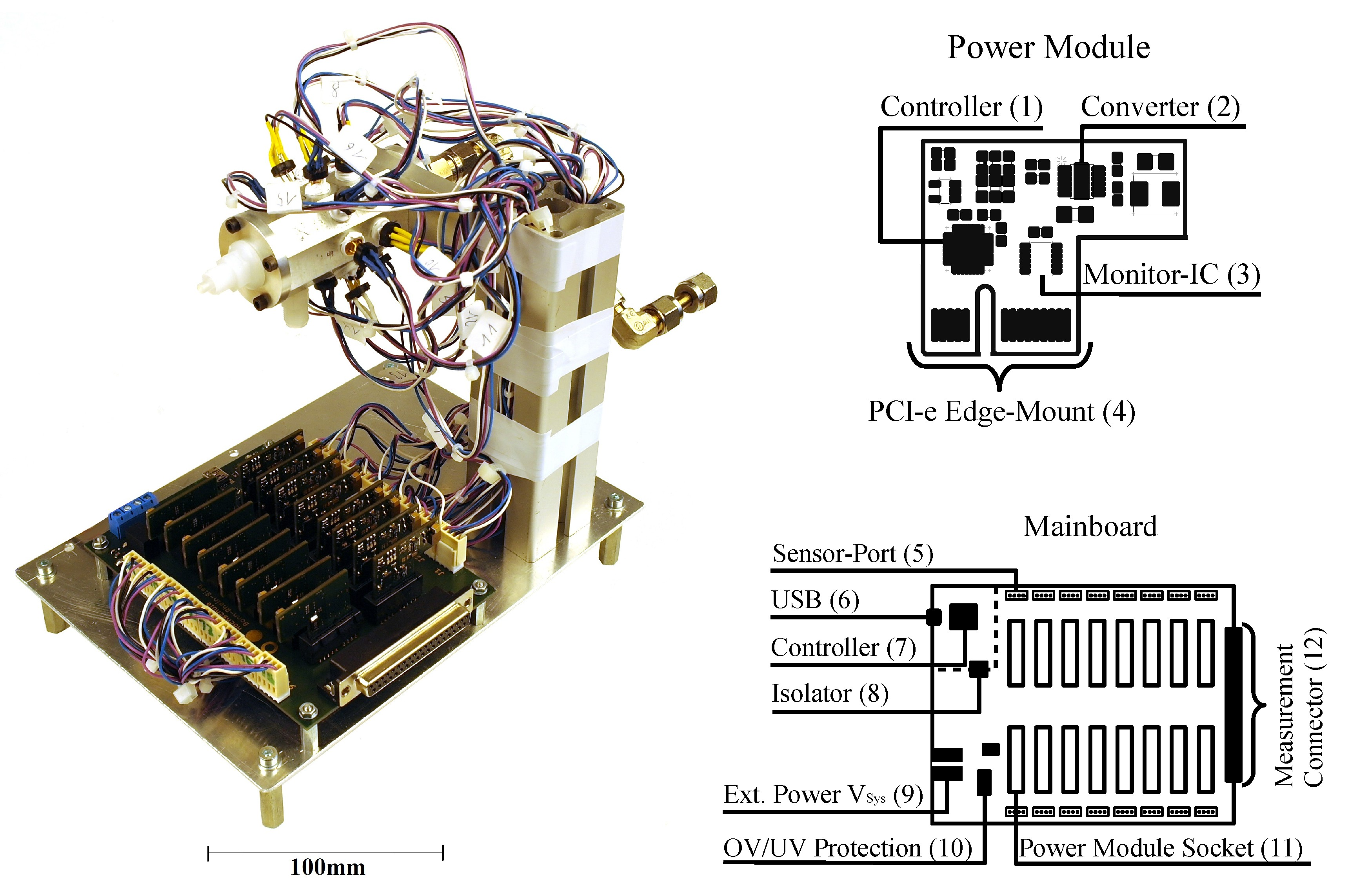 High Voltage Power Supply for Ozone Generator Electronics Free Full Text Of High Voltage Power Supply for Ozone Generator