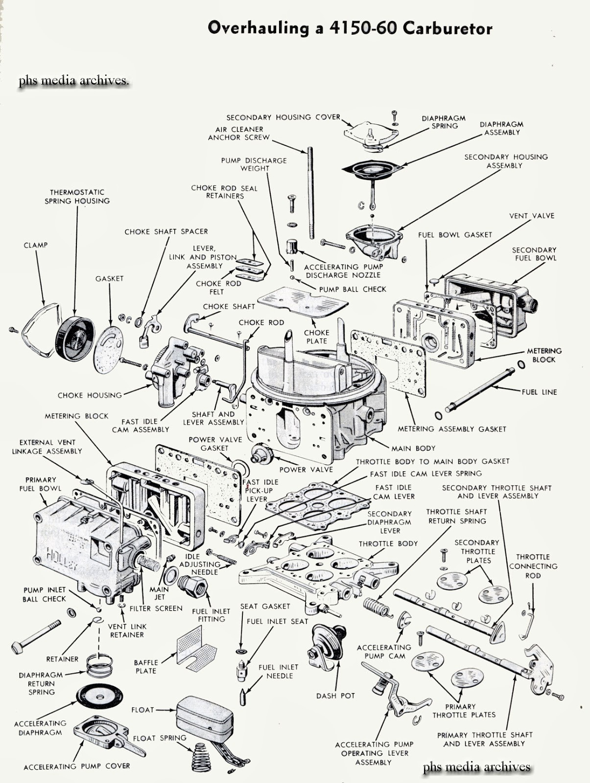 Holly Electric Choke Wire Diagram Na 8656] Terrain Also Holley Carb Vacuum Port Diagram Of Holly Electric Choke Wire Diagram
