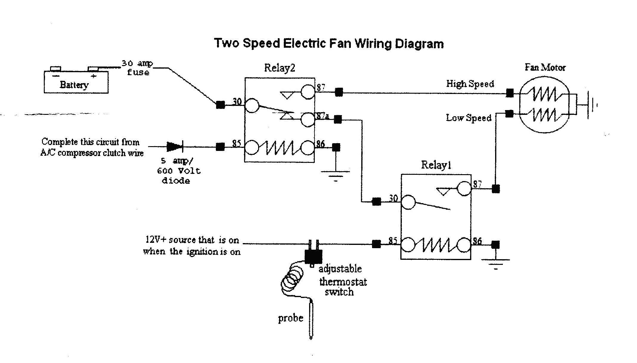 How to Wire A Harley Unique Wiring Diagram for Electric Fan Relay Diagram Of How to Wire A Harley