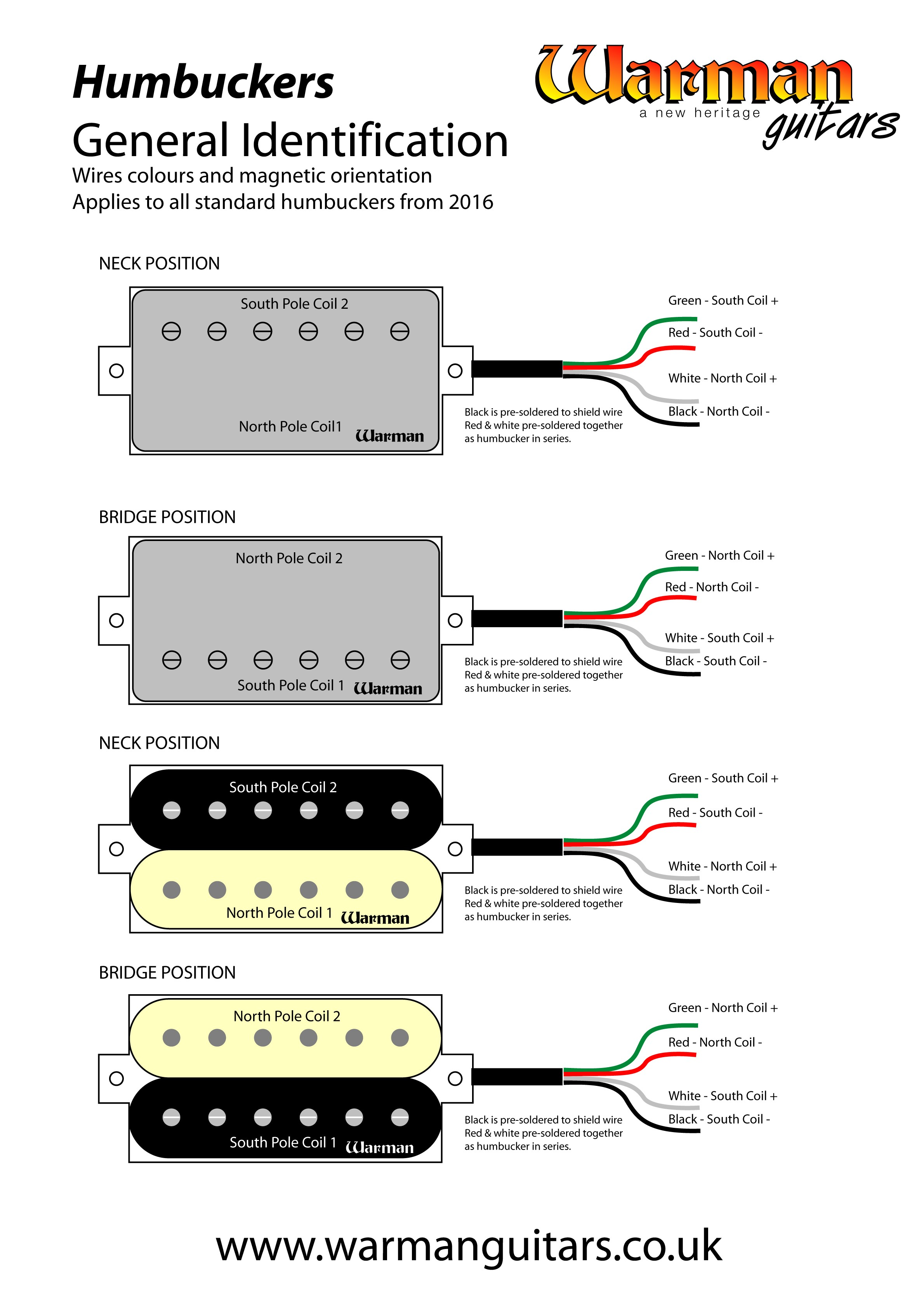 How to Wire Wilkinson Humbucker Pickup Humbucker Wire Colours – Warman Guitars Of How to Wire Wilkinson Humbucker Pickup