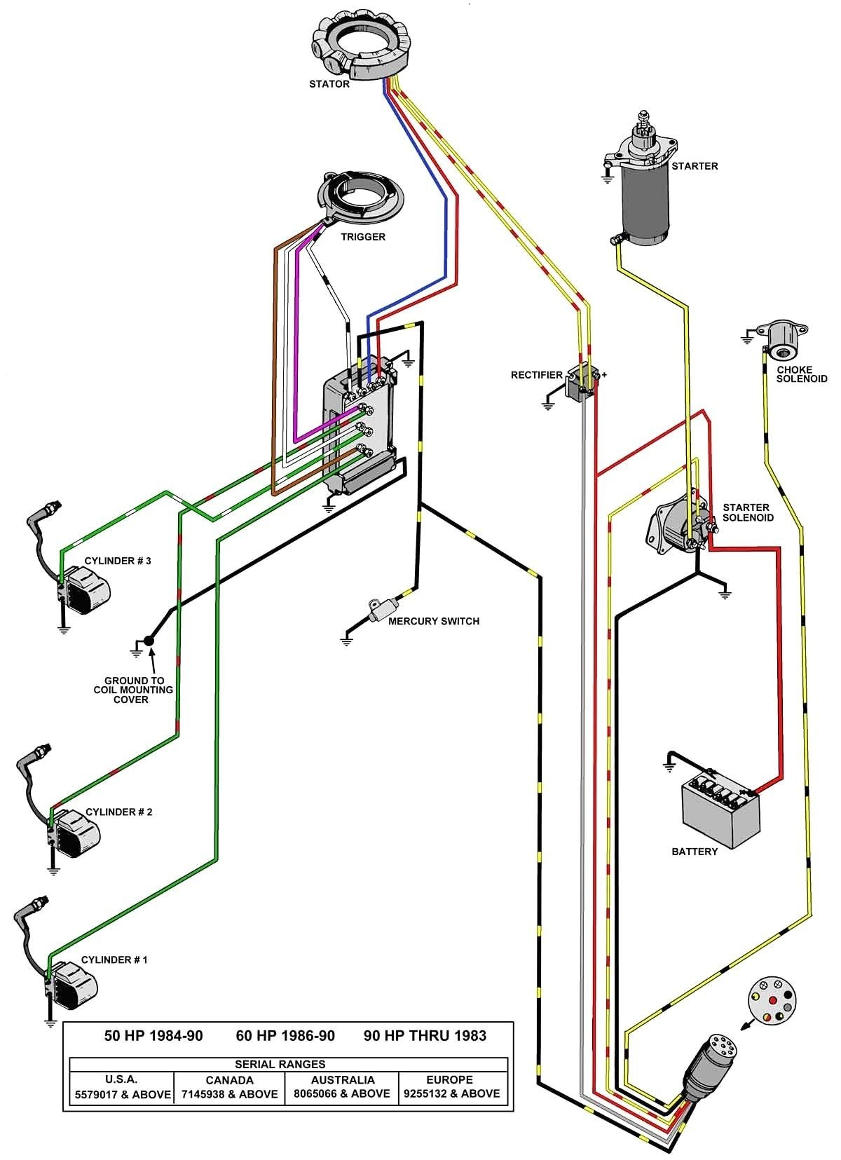 Ignition Key Wiring for 125hp 1996 Mercury Mercury Marine Ignition Switch Wiring Diagram with Images Of Ignition Key Wiring for 125hp 1996 Mercury