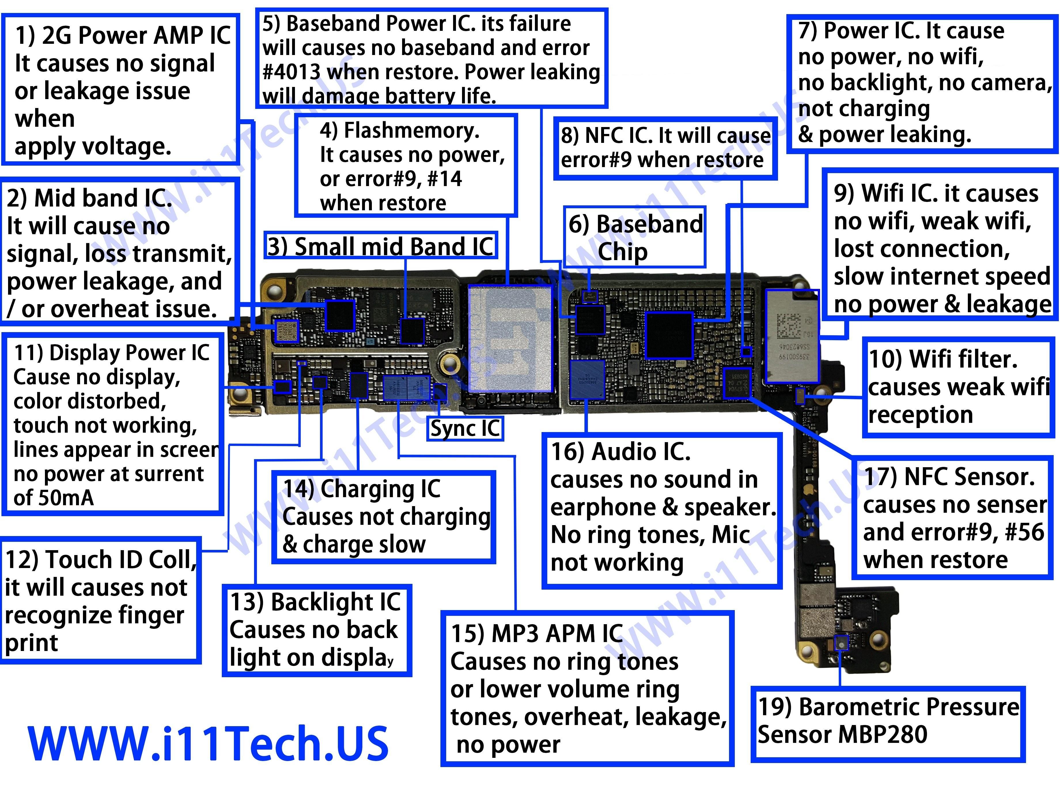 iPhone 5s Logic Board Schematic iPhone 7 Logic Board Map ifixit Repair Guide Of iPhone 5s Logic Board Schematic