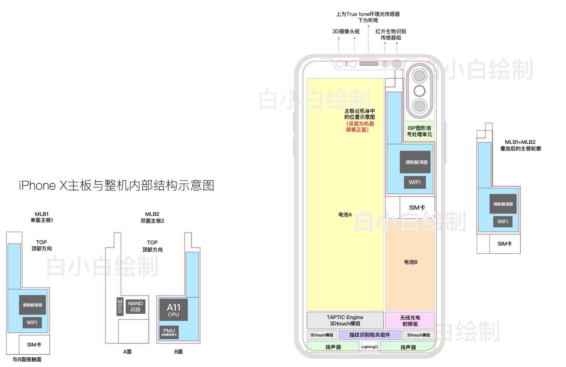 iPhone 5s Logic Board Schematic iPhone 8 Logic Board Diagram Of iPhone 5s Logic Board Schematic