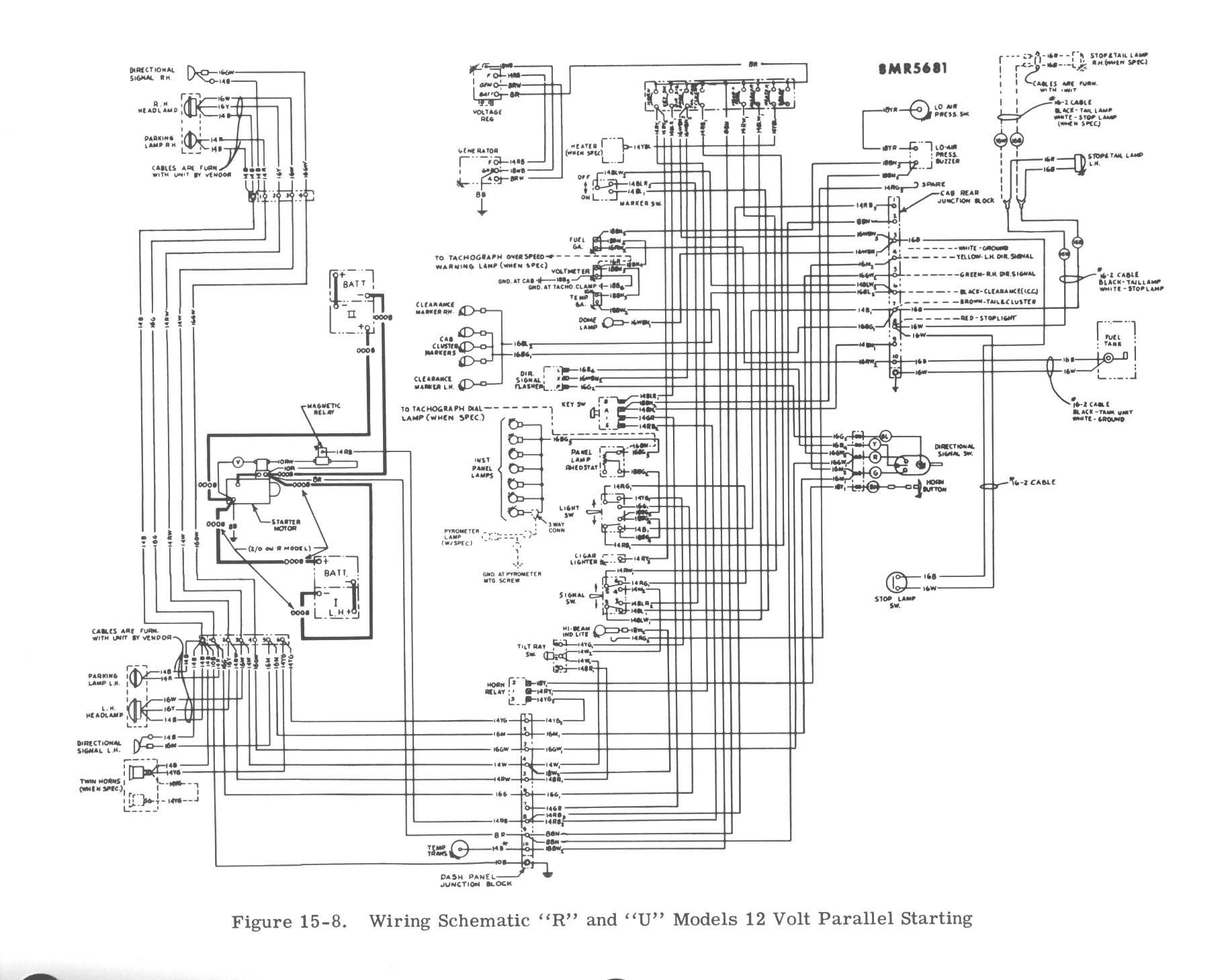John Deere 345 Dash Wiring Diagram Mack Granite Wiring Diagram Wiring Diagram Schematic Of John Deere 345 Dash Wiring Diagram