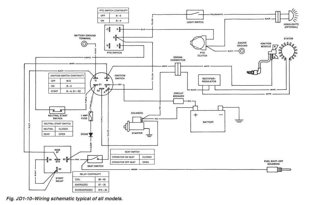 John Deere M00345a071864 Wiring Schematic Wiring Diagrams for 757 John Deere 25 Hp Kawasaki Diagram Yahoo Image Search Results Of John Deere M00345a071864 Wiring Schematic