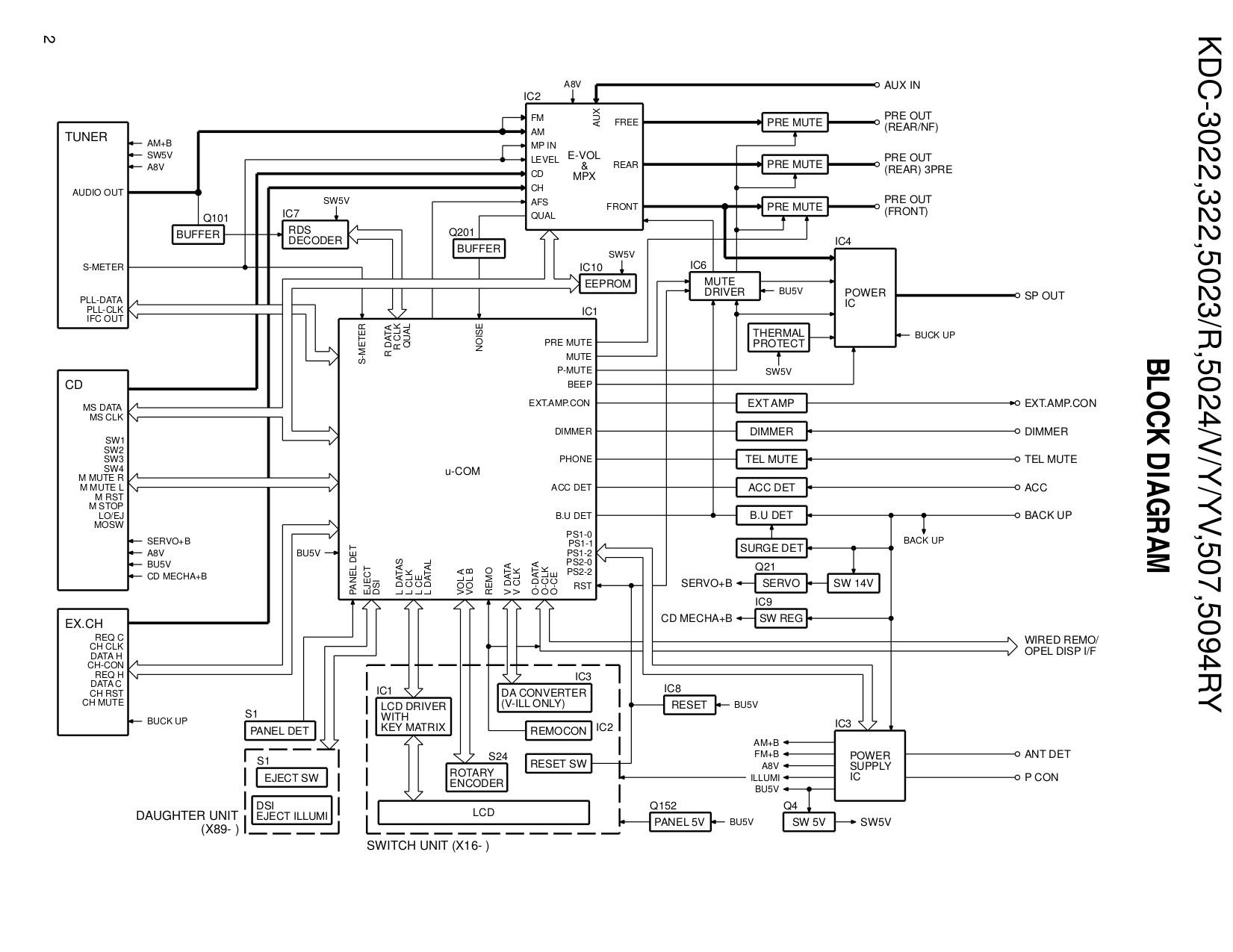 Kdc 255u Wiring Diagram 7bc56a Kenwood Kdc 255u Wiring Diagram Of Kdc 255u Wiring Diagram