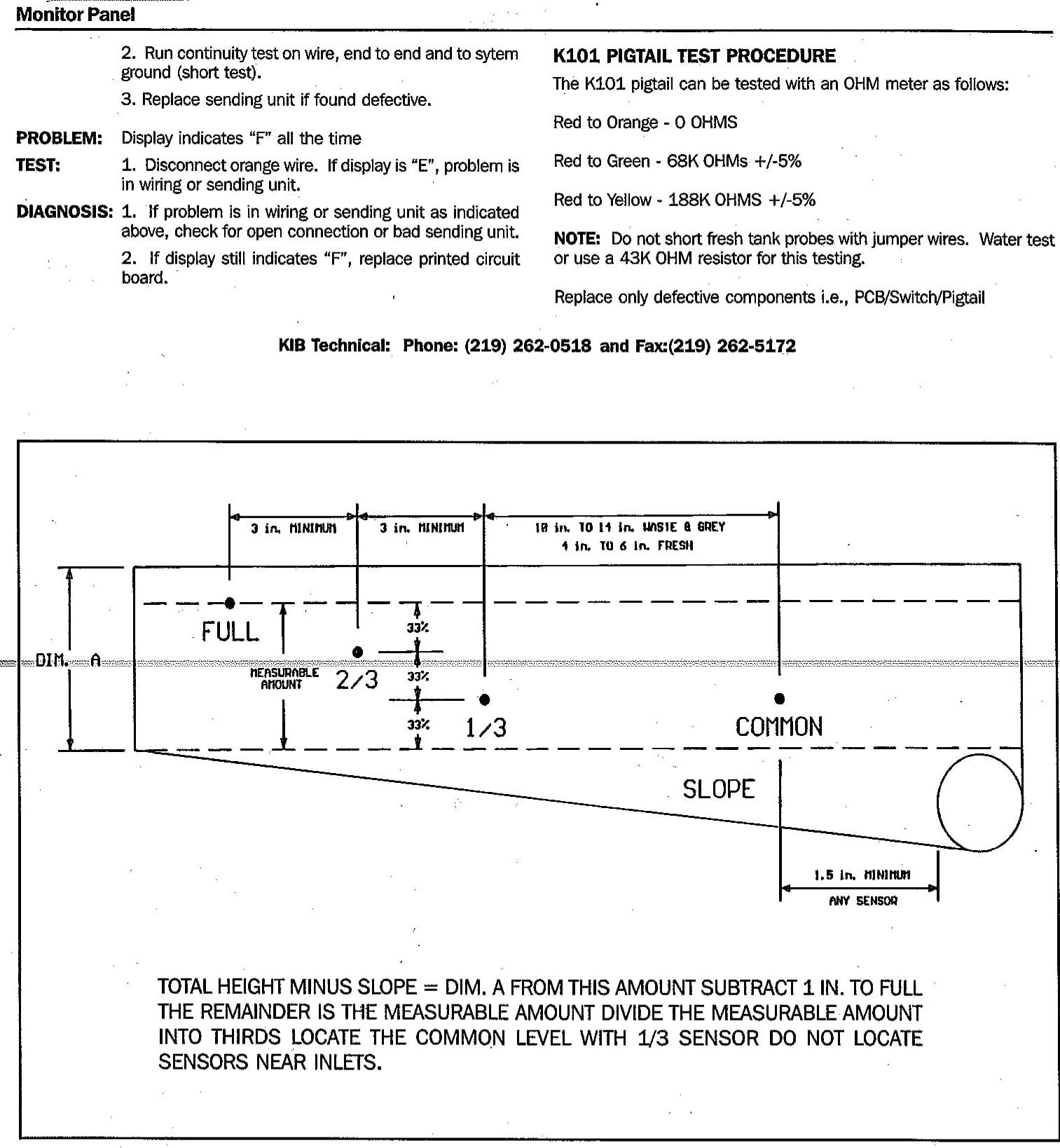 Kib Micro Monitor Panel Instructions