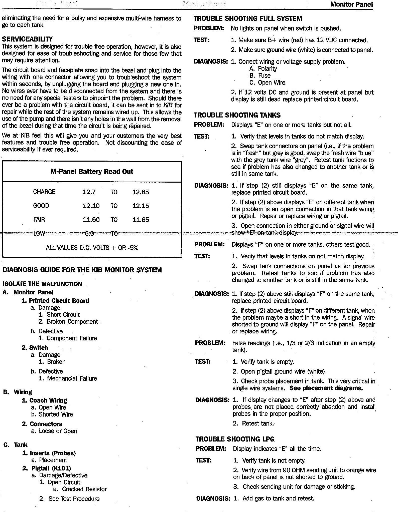 Kib Model M21vw Manual Pdf Ec 2705] Jrv Monitor Panel Wiring Diagram Schematic Wiring Of Kib Model M21vw Manual Pdf