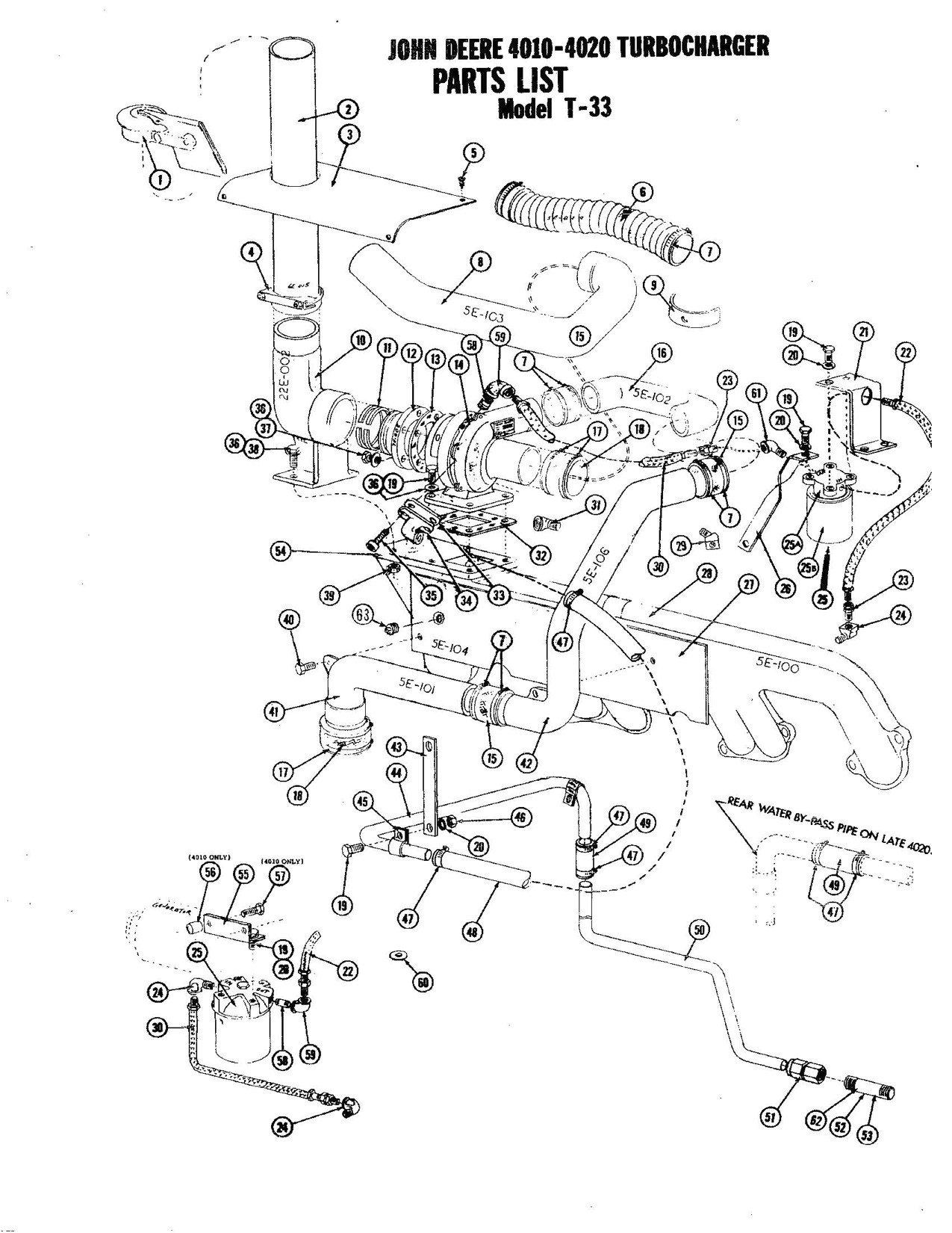 Late John Deere 12 Volt 4020 Diesl Wiring Diagram 35 John Deere 4020 Hydraulic System Diagram Wiring Diagram Of Late John Deere 12 Volt 4020 Diesl Wiring Diagram
