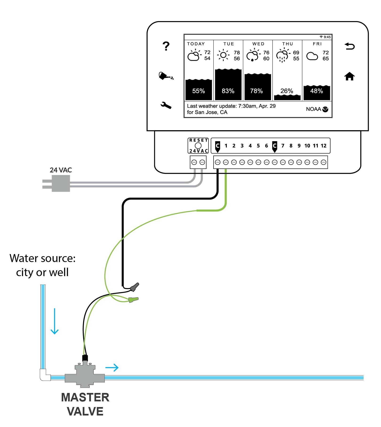 Orbit Pump Relay Wiring Diagram Master Valve and Pump Relay – Rainmachine Of Orbit Pump Relay Wiring Diagram