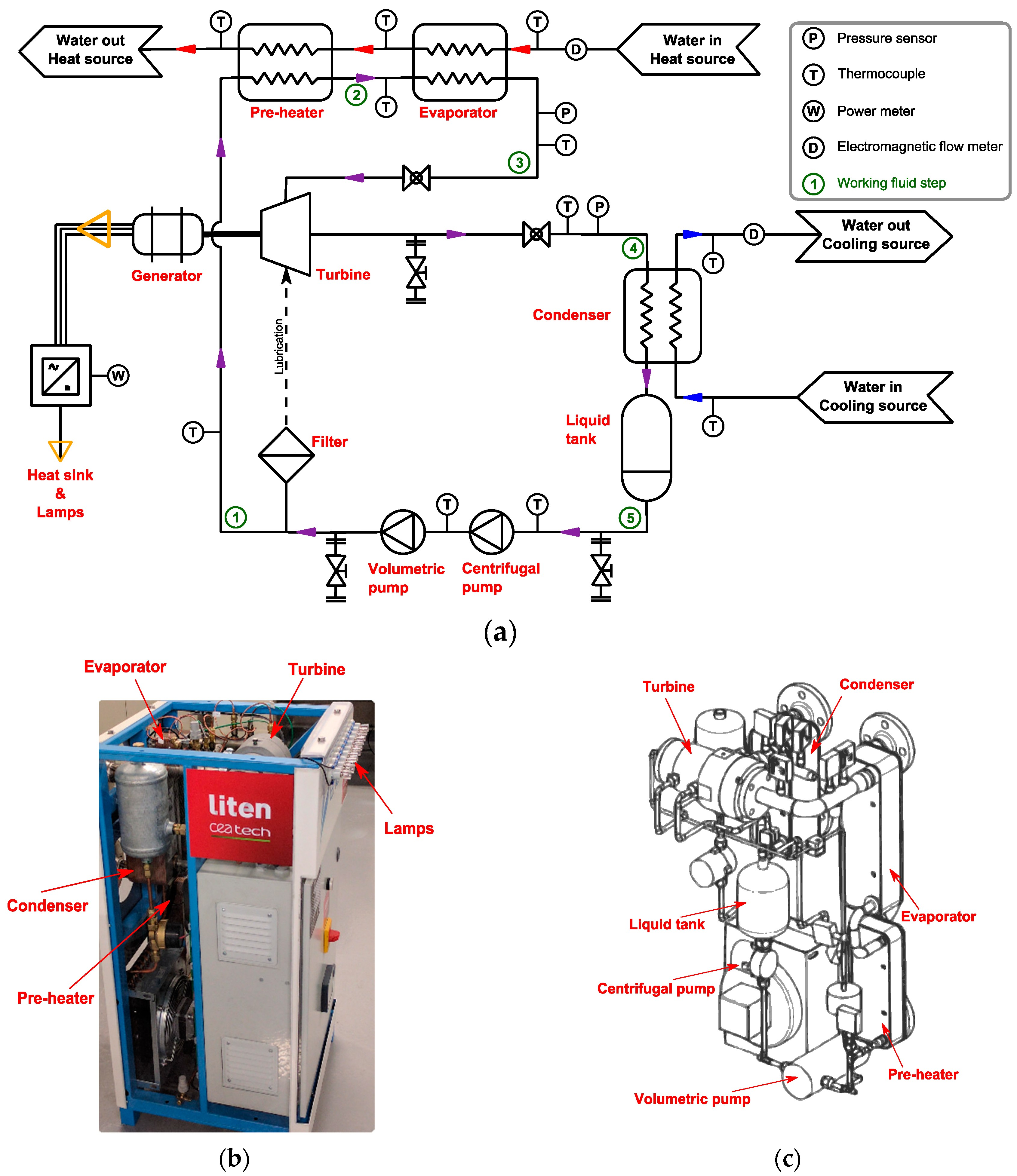 Points and Condenser Diagram Applied Sciences Free Full Text Of Points and Condenser Diagram