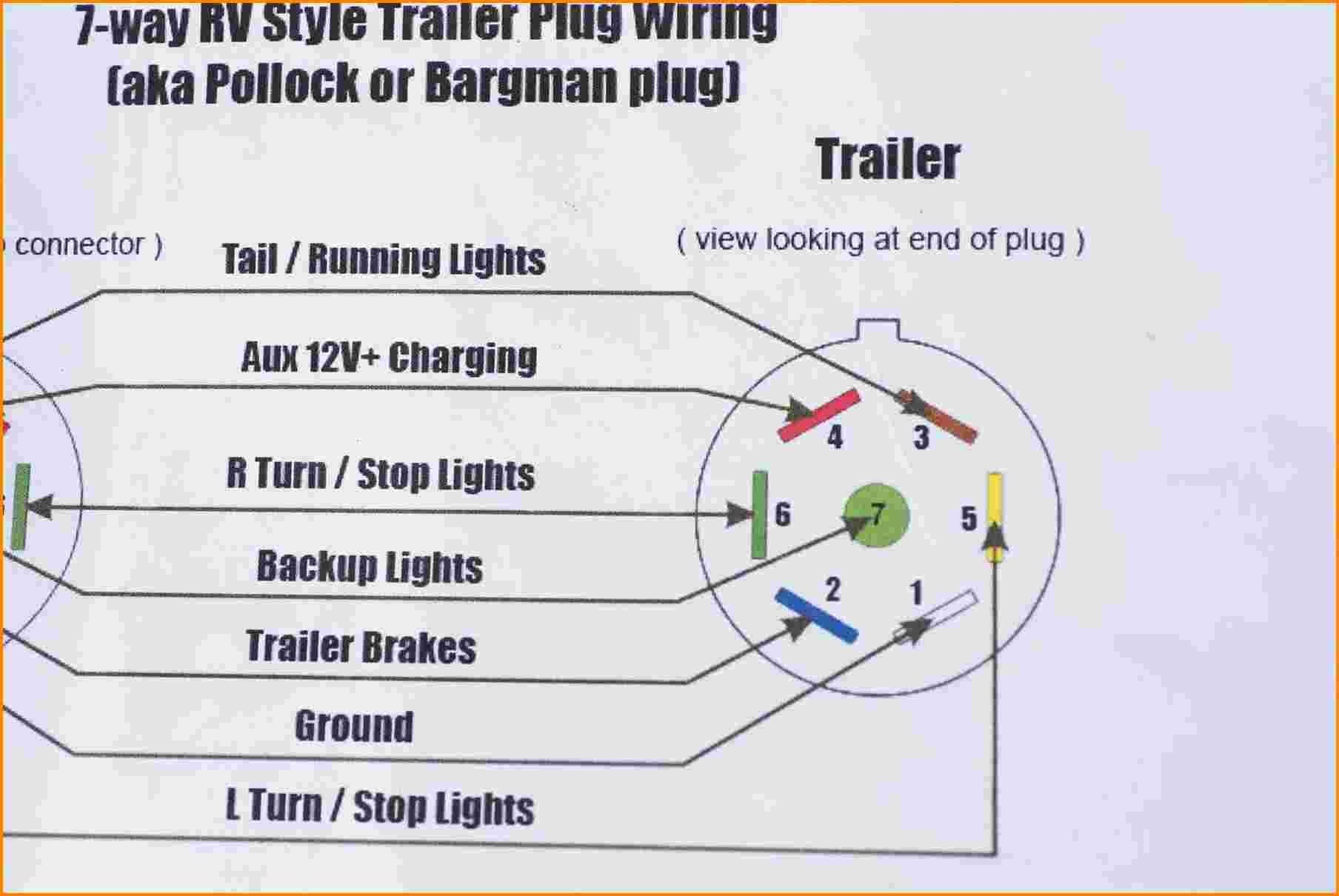 Pollak Trailer Plug Wiring Diagram 10 7 Pin Trailer Wiring Harness Motor within Connector Of Pollak Trailer Plug Wiring Diagram