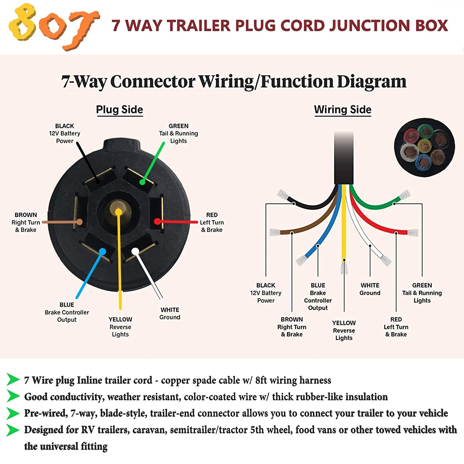 Pollak Trailer Plug Wiring Diagram Trailer 7 Pin Plug Wiring Diagram Wire Wiring Of Pollak Trailer Plug Wiring Diagram