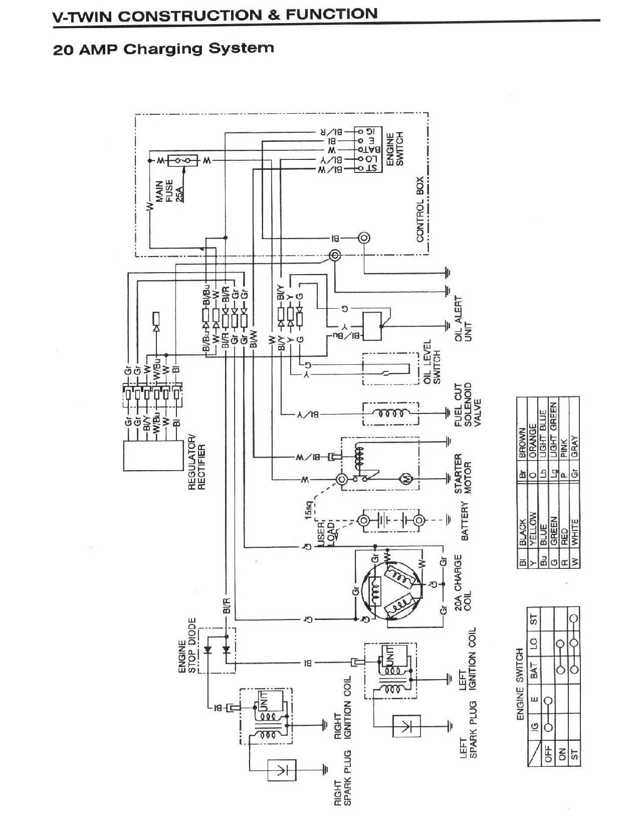 Predator 420cc Engine Wiring Diagram Dsl Wiring Basics