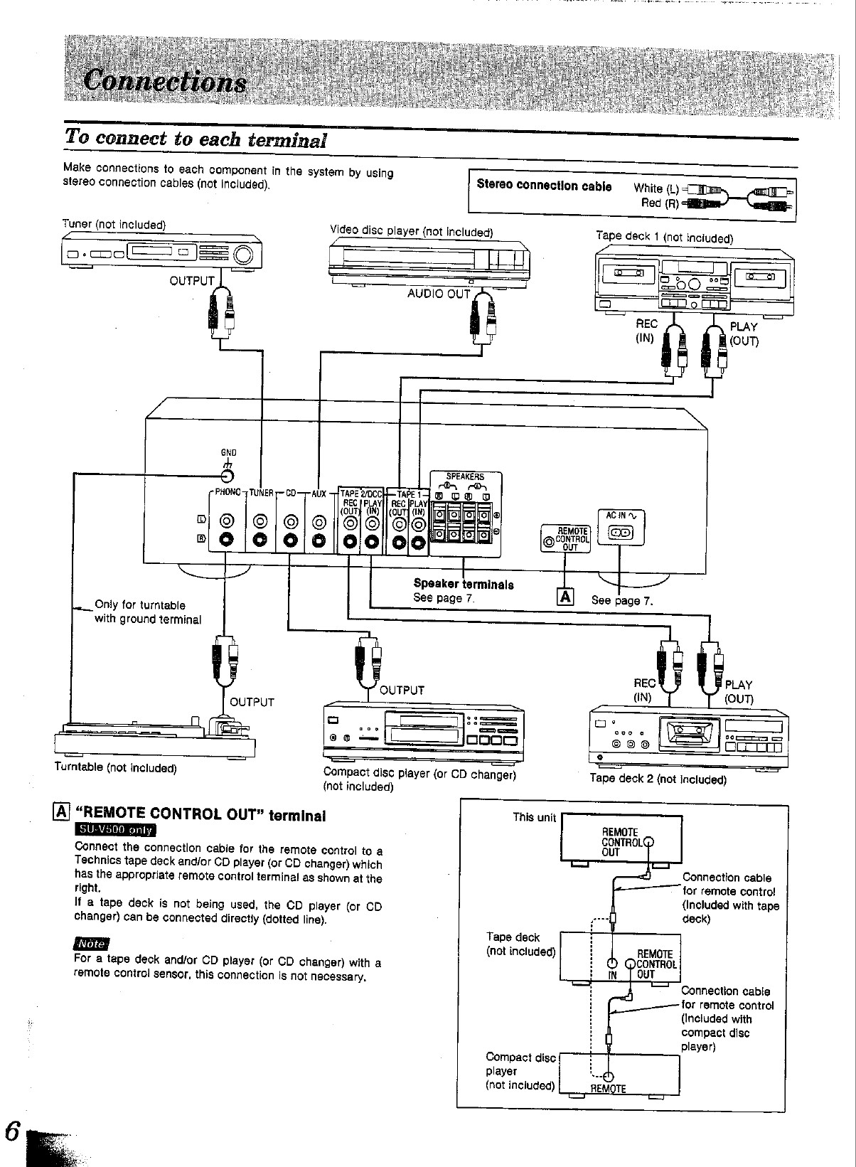 Pyle Hydra Wiring Diagram Page 6 Of Technics Stereo Amplifier Suv 500 User Guide Of Pyle Hydra Wiring Diagram