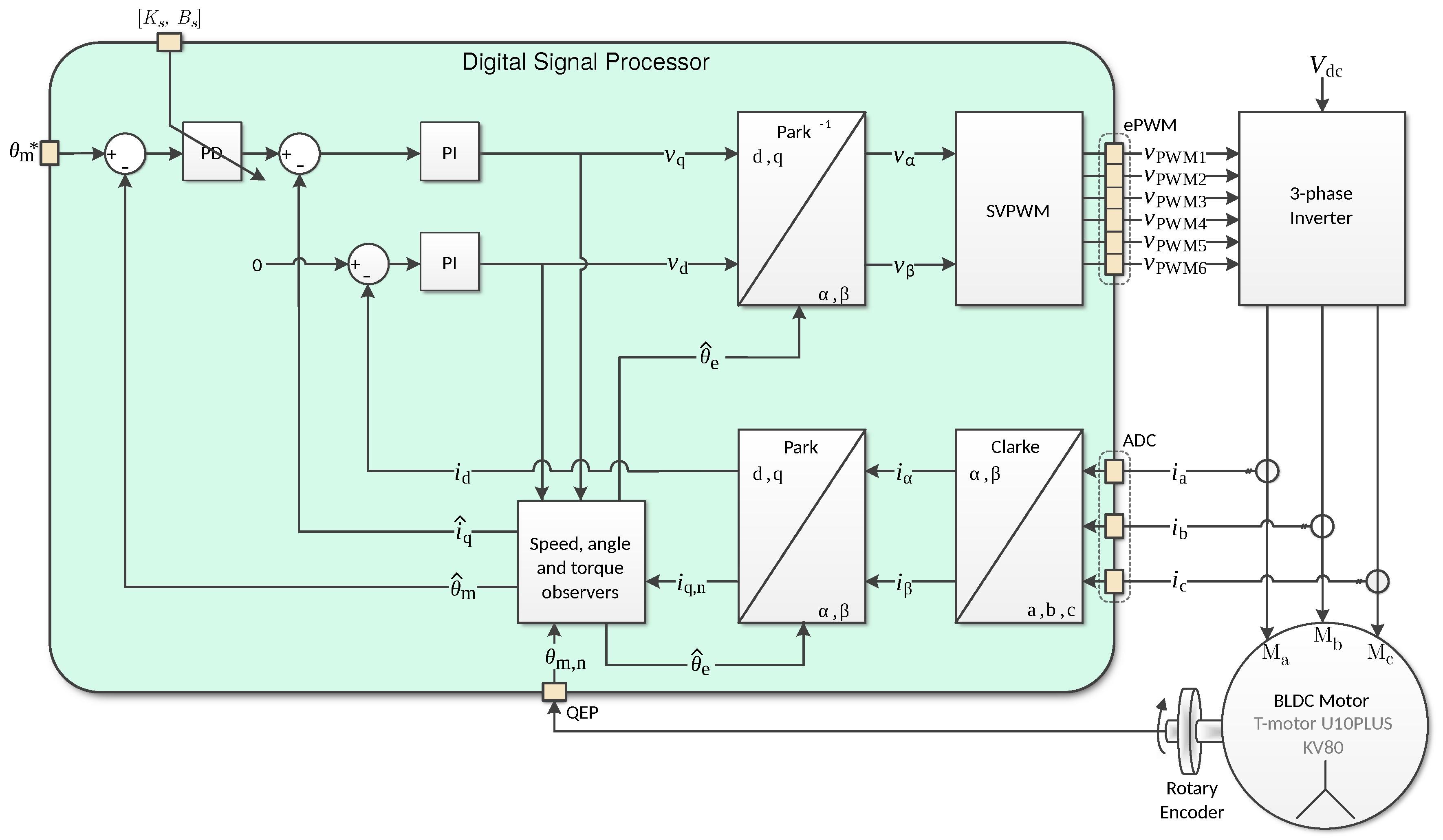 Qd Control Box Wiring Diagram Actuators Free Full Text Of Qd Control Box Wiring Diagram