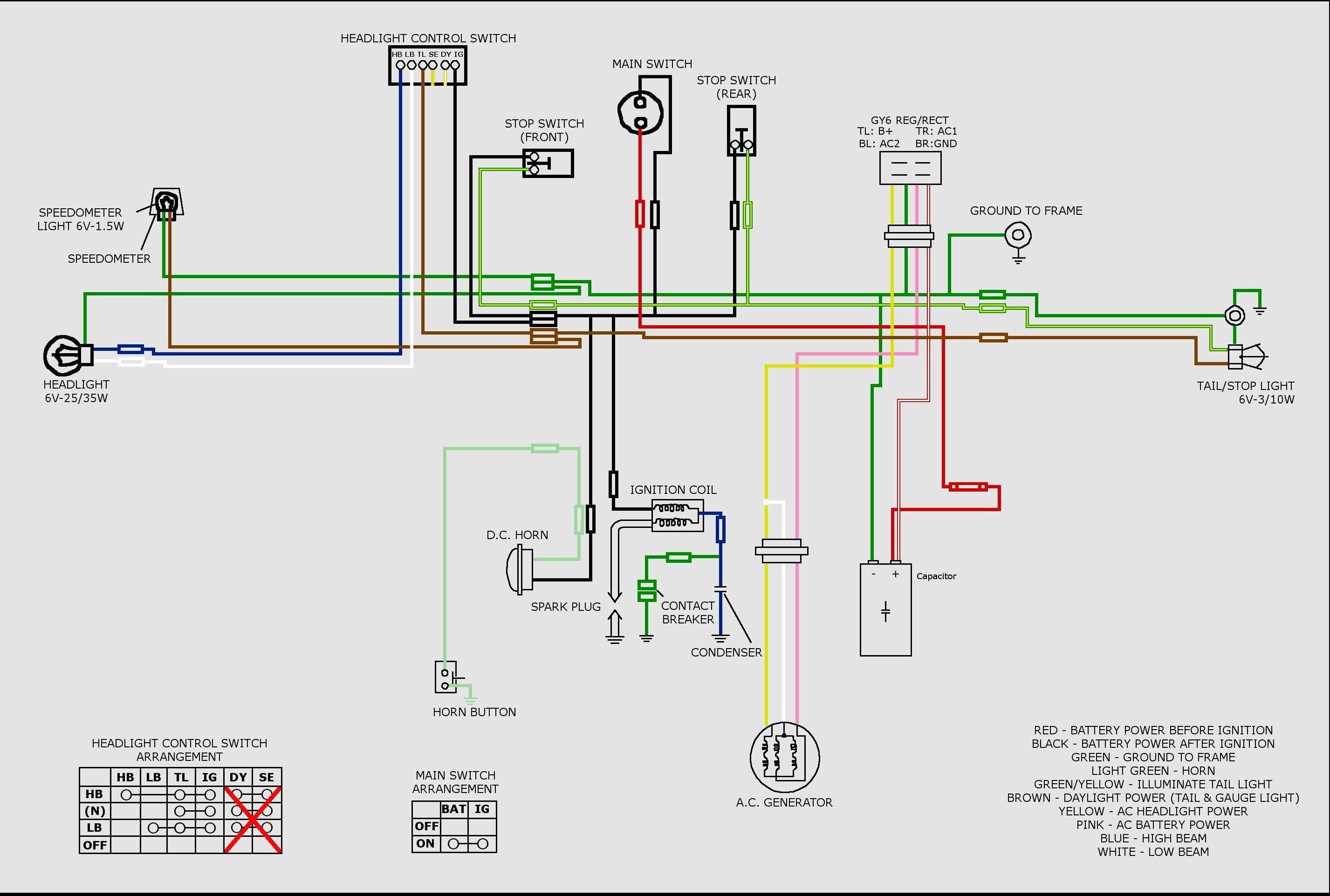 Razor E100 Wiring Schematic Gy6 Wiring Diagram Awesome 150cc Gy6 Wiring Diagram within Of Razor E100 Wiring Schematic