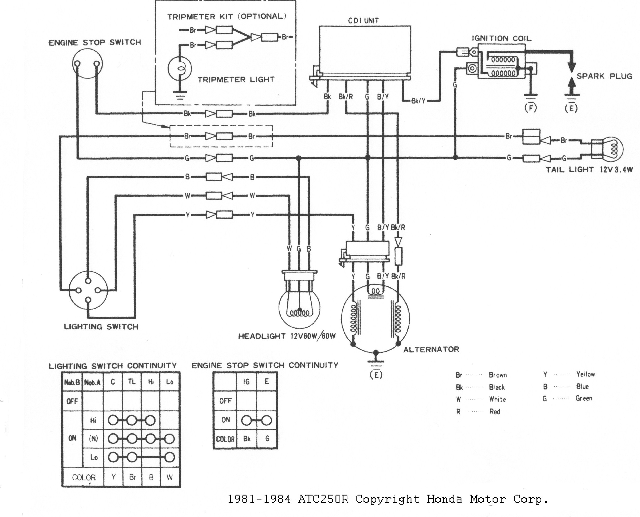Tecumseh Tc20a-g-404-115 Wiring Diagram Tecumseh Magneto Wiring Diagram Unique Of Tecumseh Tc20a-g-404-115 Wiring Diagram