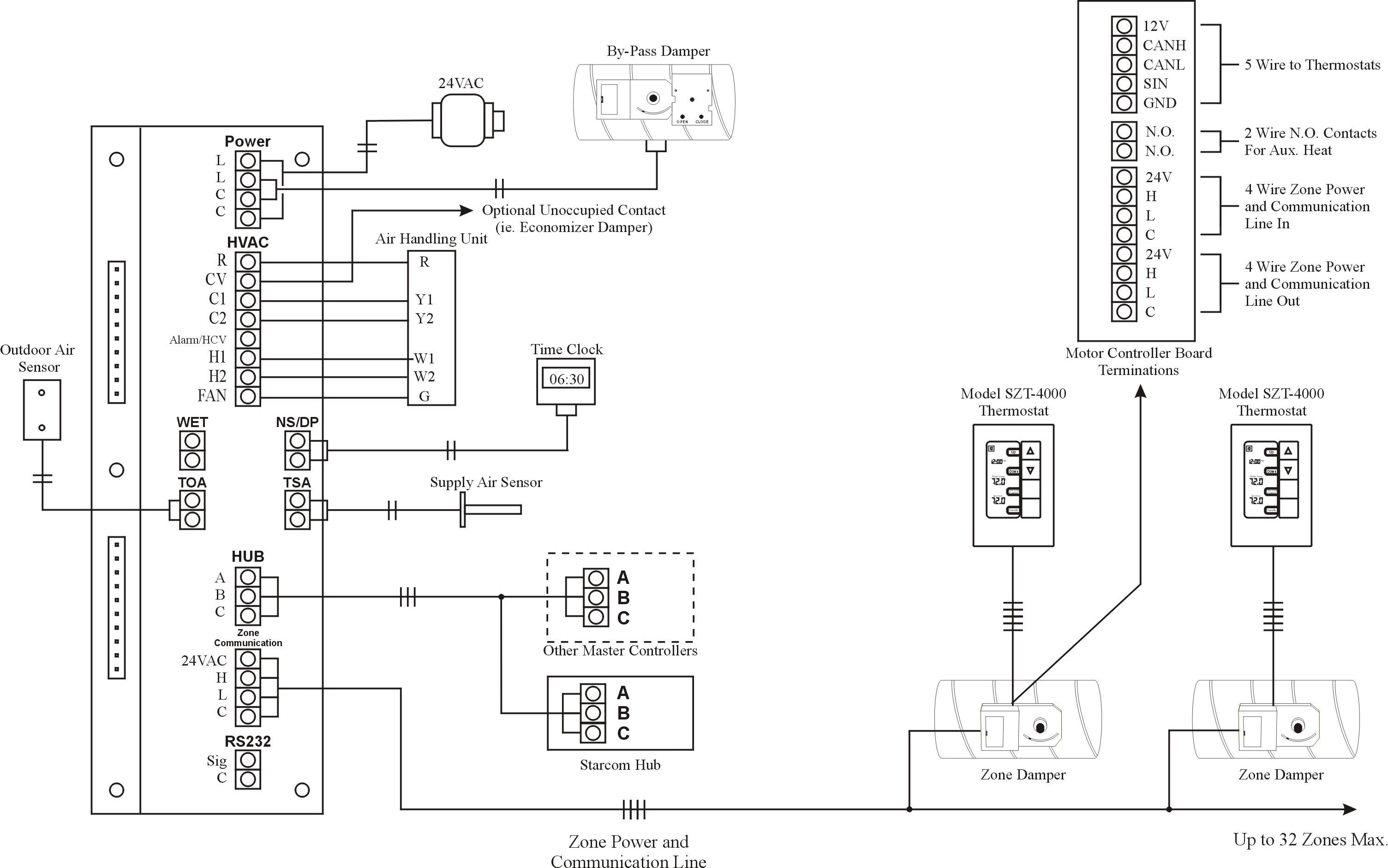 Viper 5706 Wiring Diagram Wiring Diagrams Of Viper 5706 Wiring Diagram