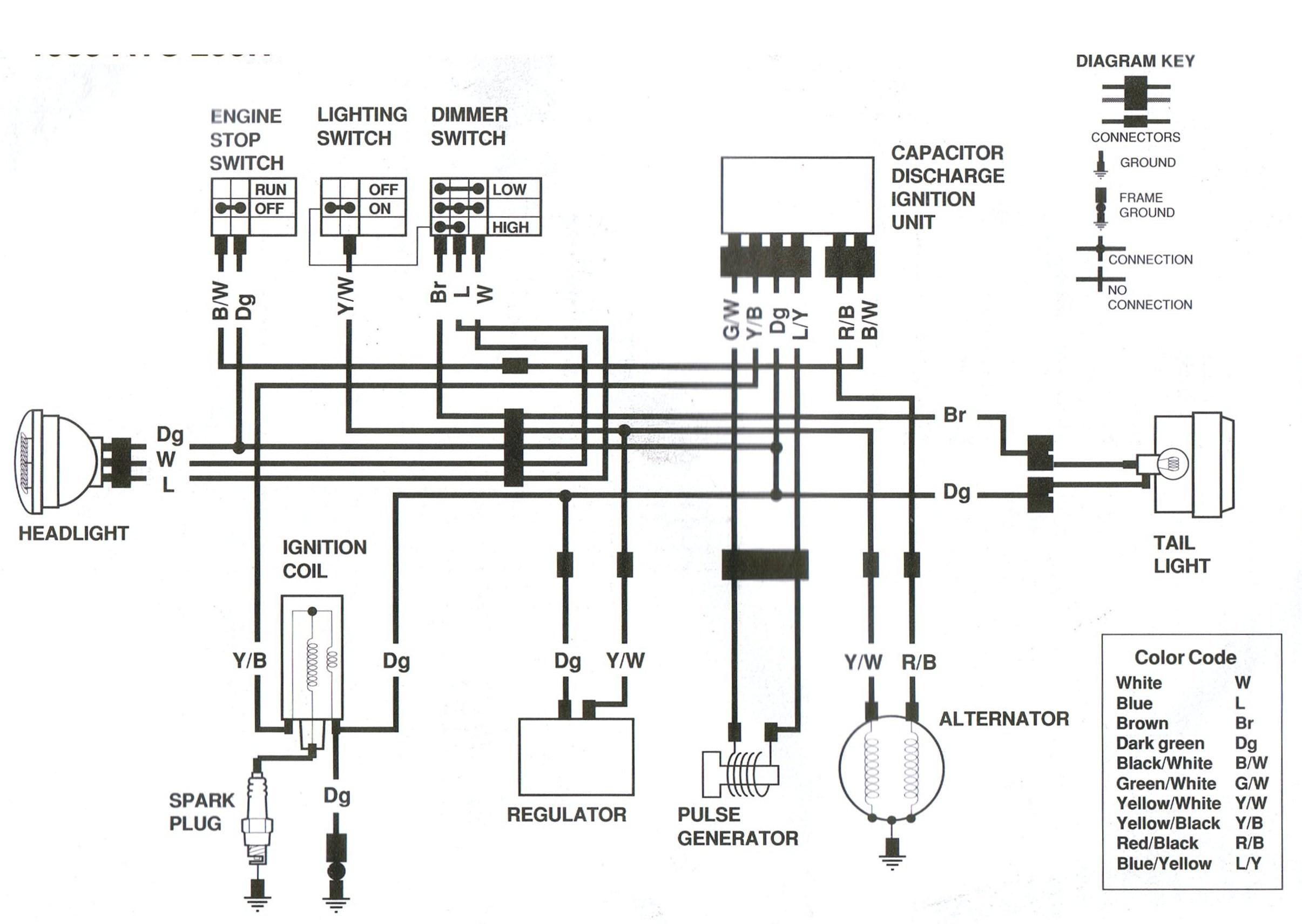 Will A Yamaha Kodiak 450 Wiring Harness Work On A 400 Yamaha Warrior 350 Wiring Specs Wiring Diagram Schematic Of Will A Yamaha Kodiak 450 Wiring Harness Work On A 400