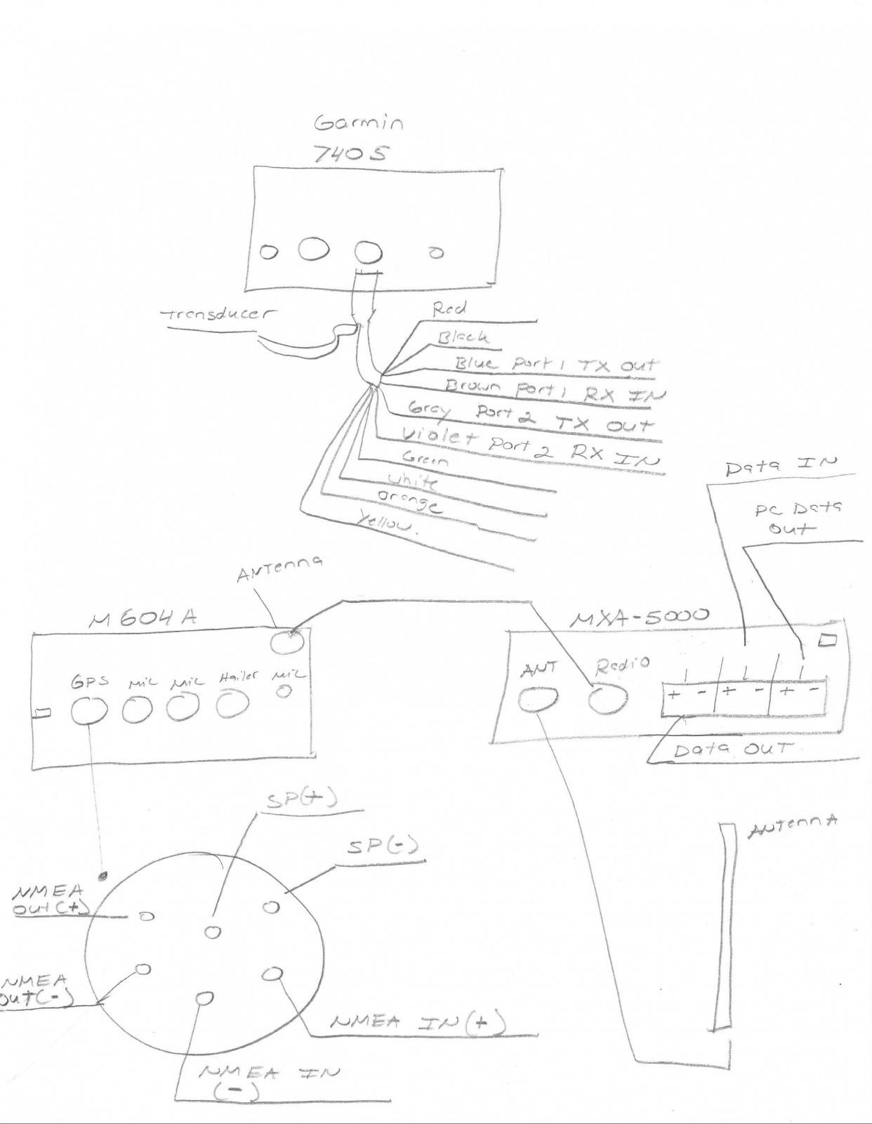 Wire Up Garmin Striker 4 Gg 2197] Garmin Striker Wiring Diagram 4 Download Diagram Of Wire Up Garmin Striker 4