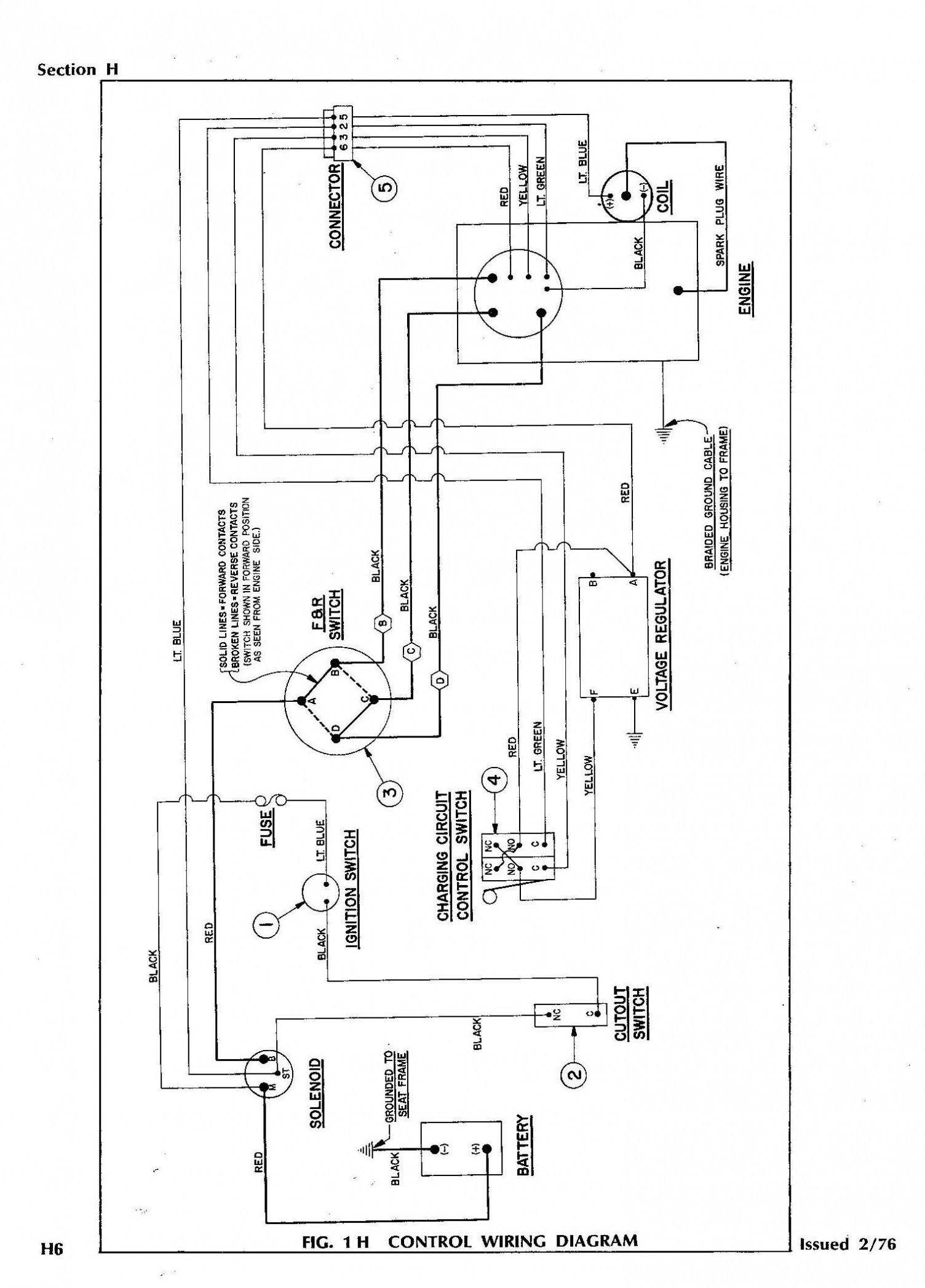 Wireing Diagram for 1988 Club Car Ds 6087] 36 Volt Club Car Wiring Diagram Schematic