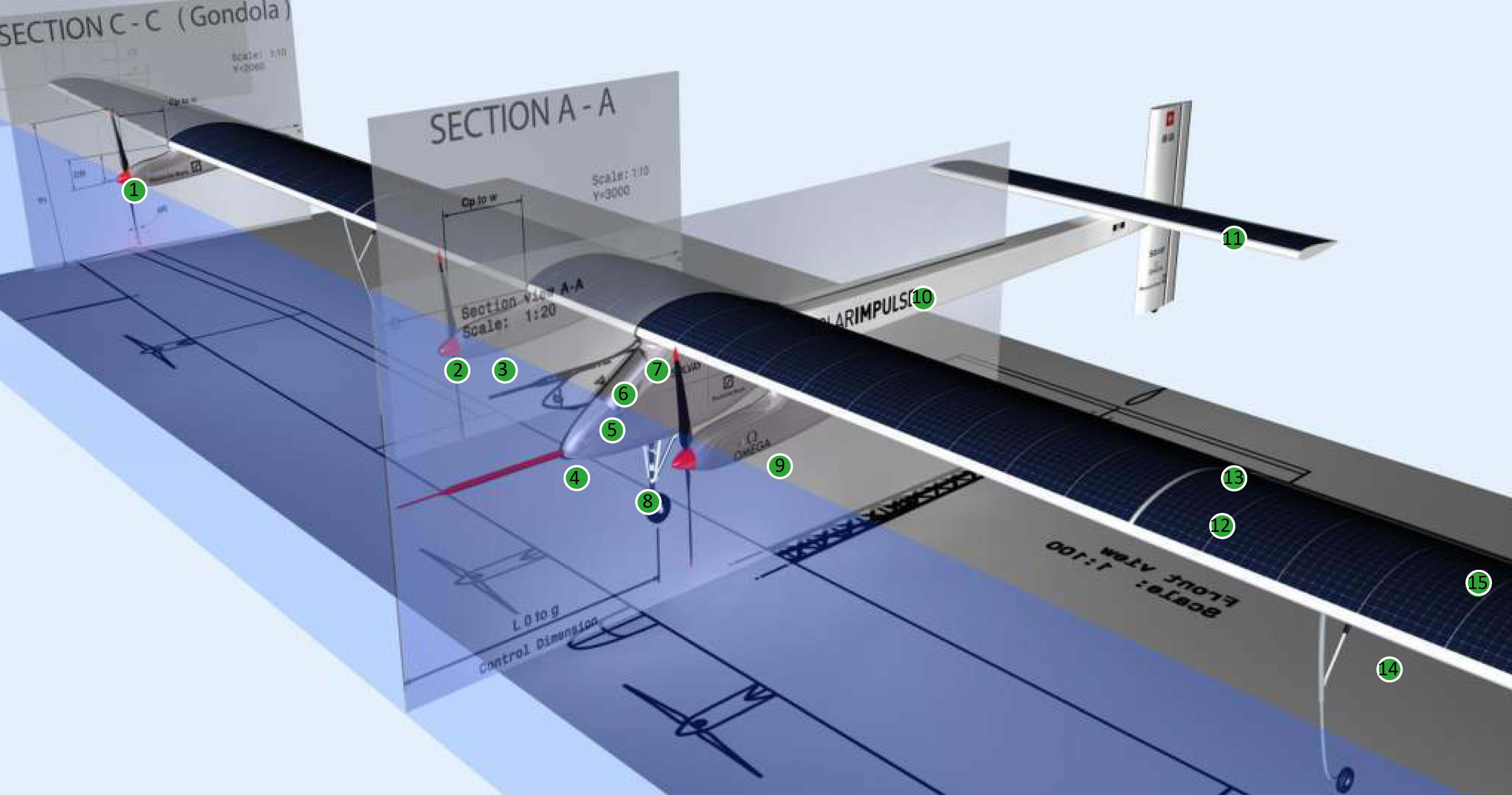 Wireing Diagram for Gbu130 Pellet List Produit solvay Of Wireing Diagram for Gbu130 Pellet