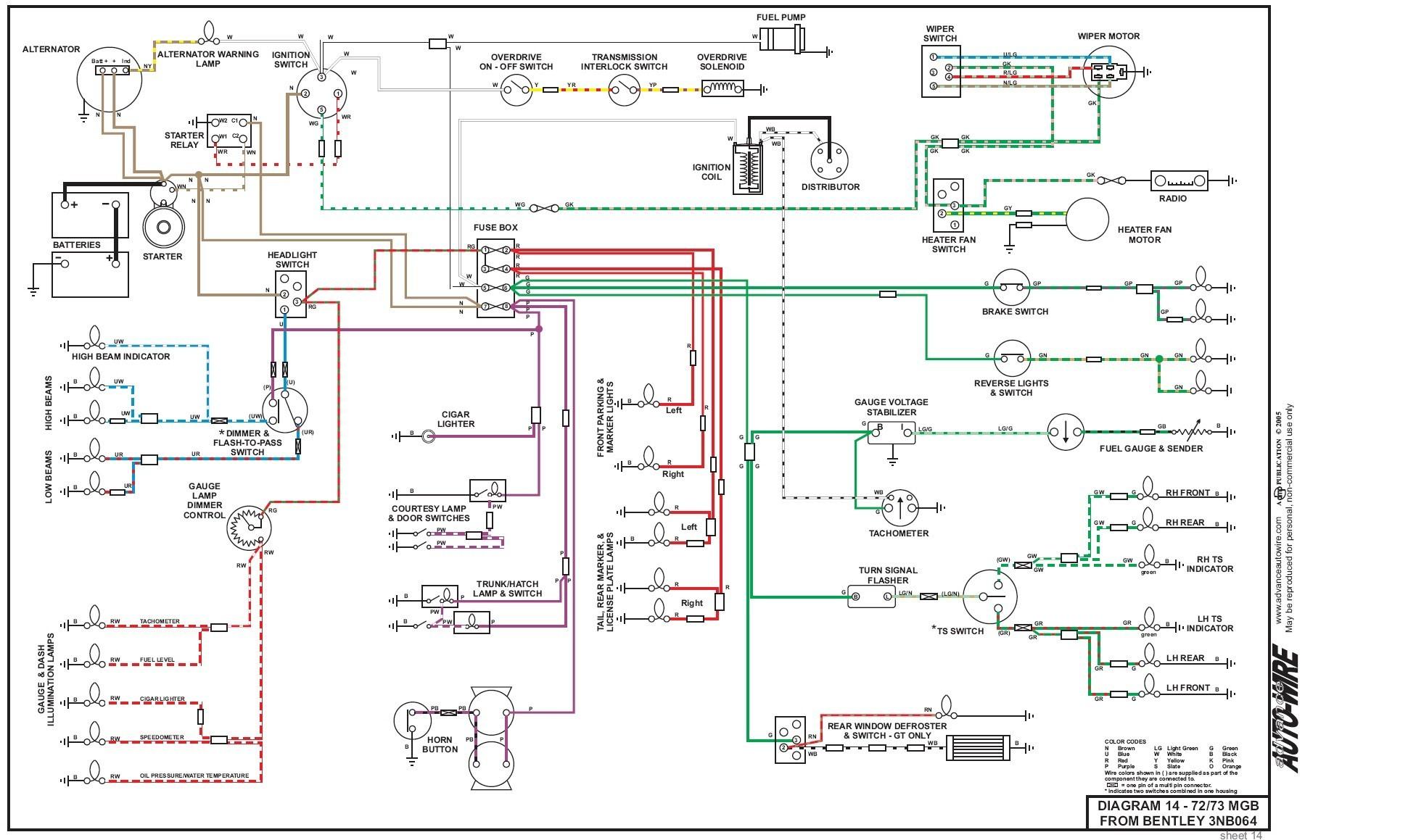 Wiring Diagram 1930 Snorkle Scissor Lift Lb 3789] Car Lifts Wiring Diagram Download Diagram Of Wiring Diagram 1930 Snorkle Scissor Lift
